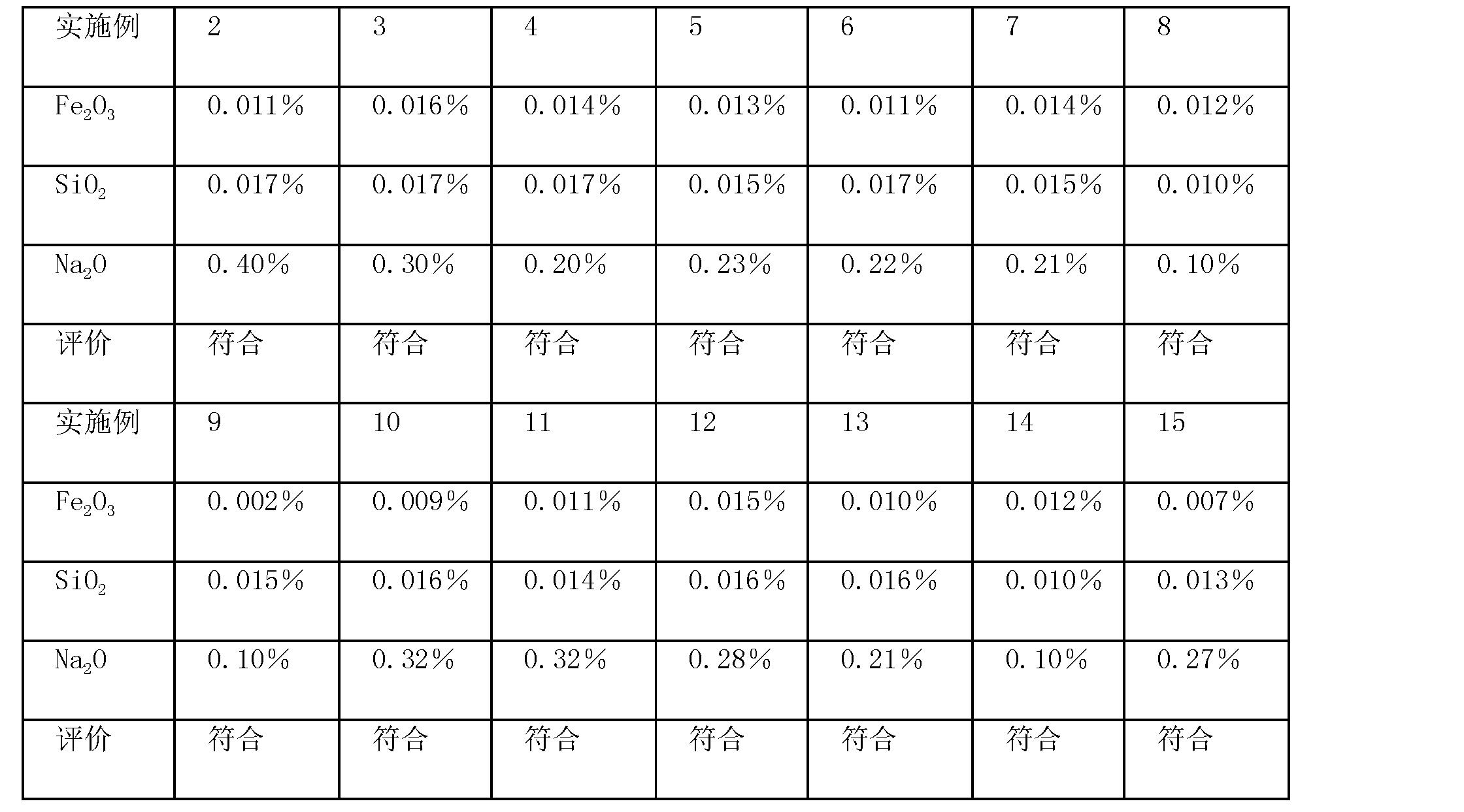 Figure CN102020300BD00092