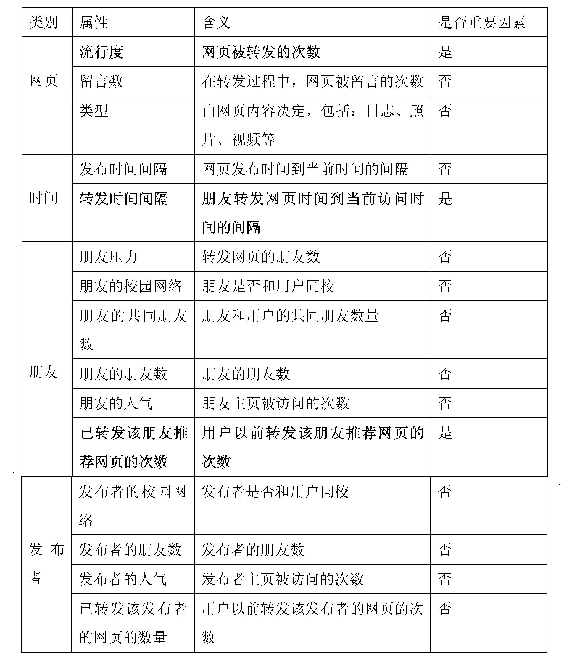 Figure CN102495867BD00061