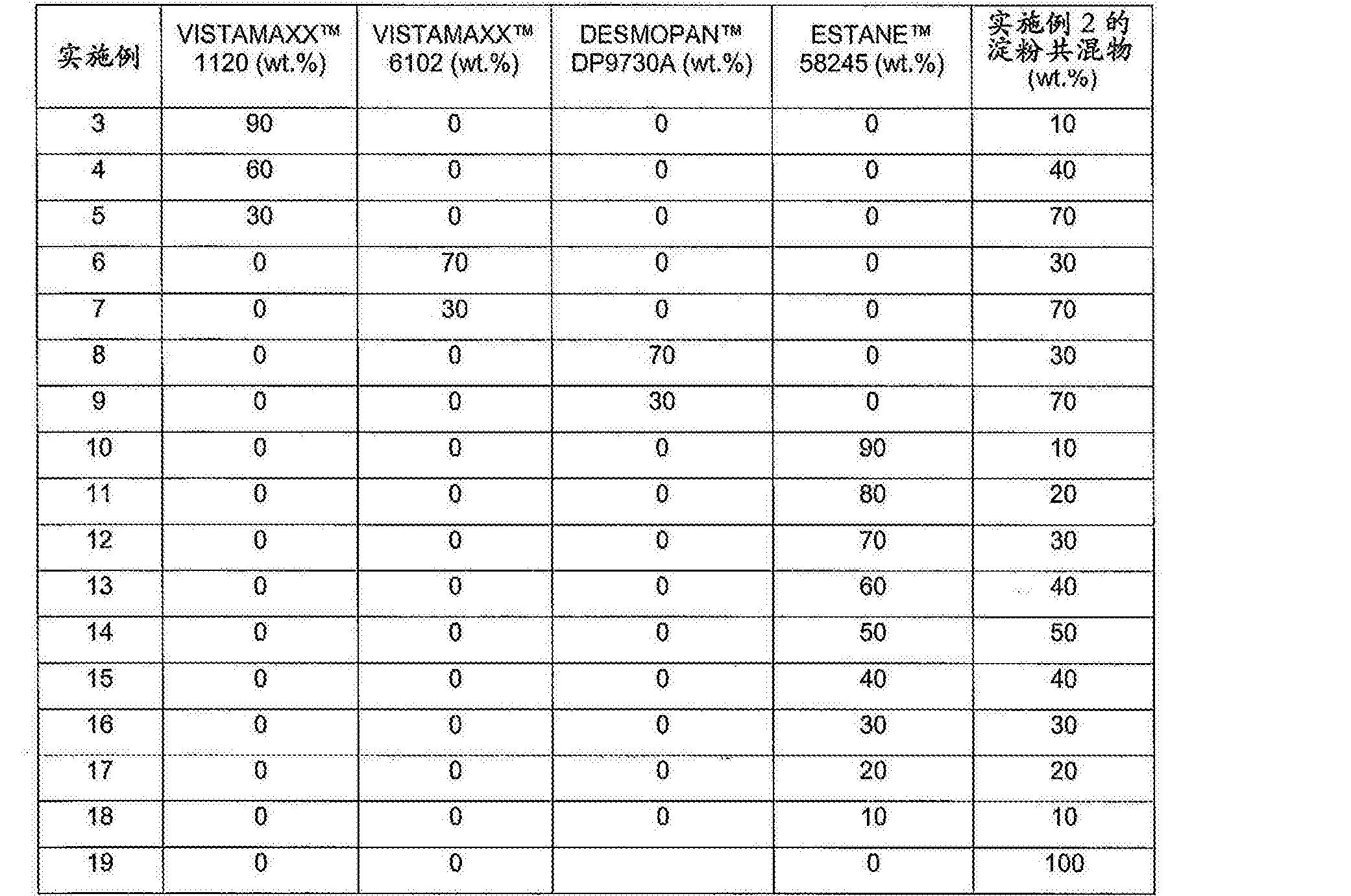 Figure CN103261288BD00191