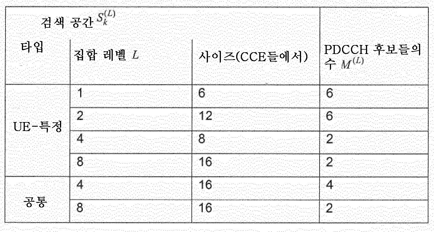 Figure 112017038816648-pat00003