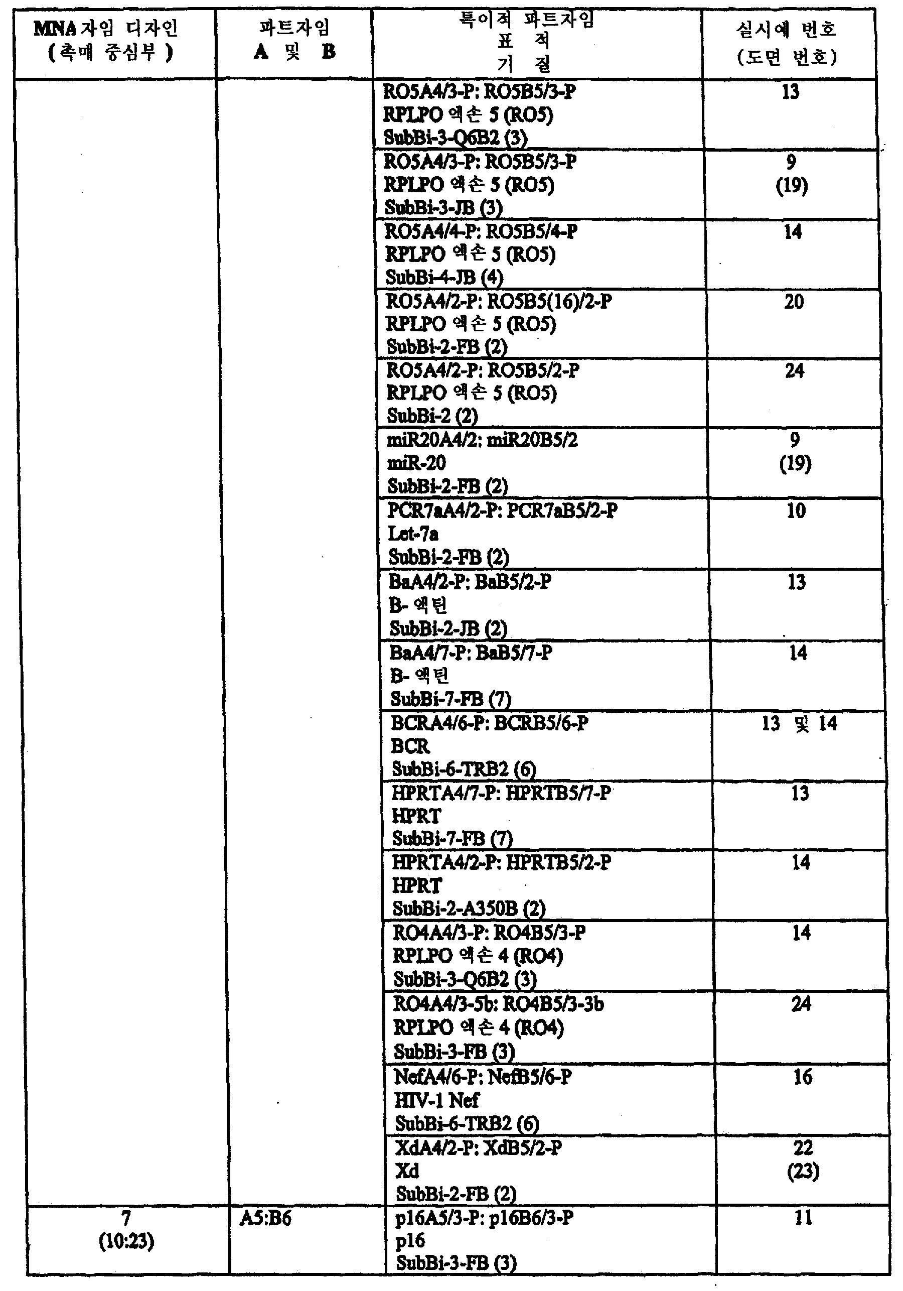 Figure 112008030855340-pct00002