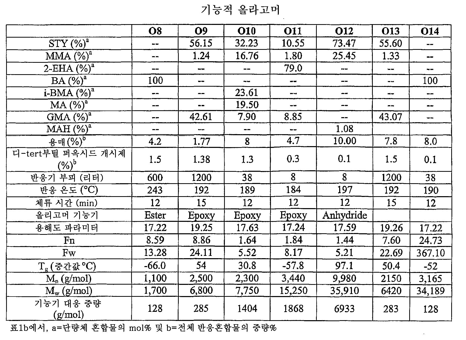 Figure 112006003349010-PCT00002