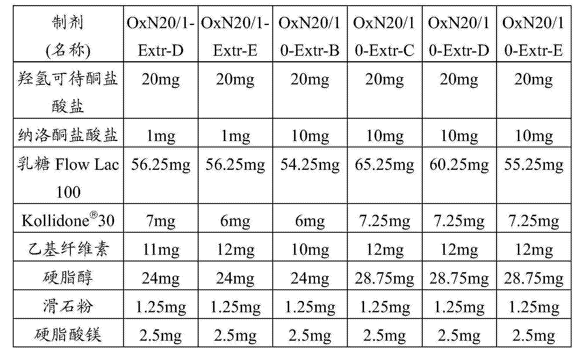 Figure CN107669681AD00191