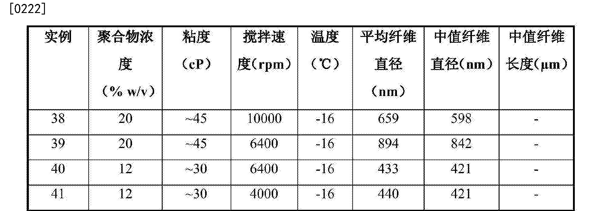 Figure CN104024494BD00241