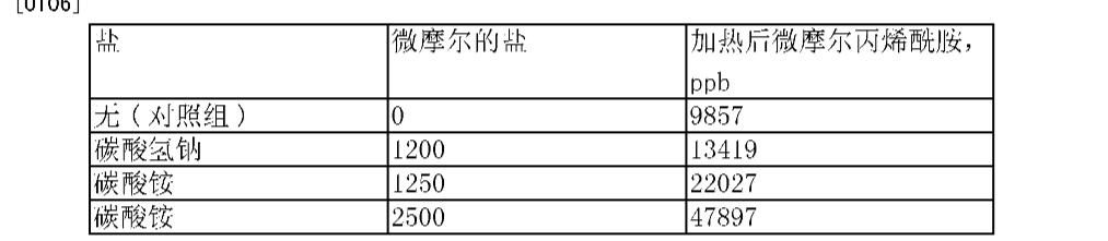 Figure CN101052317BD00161