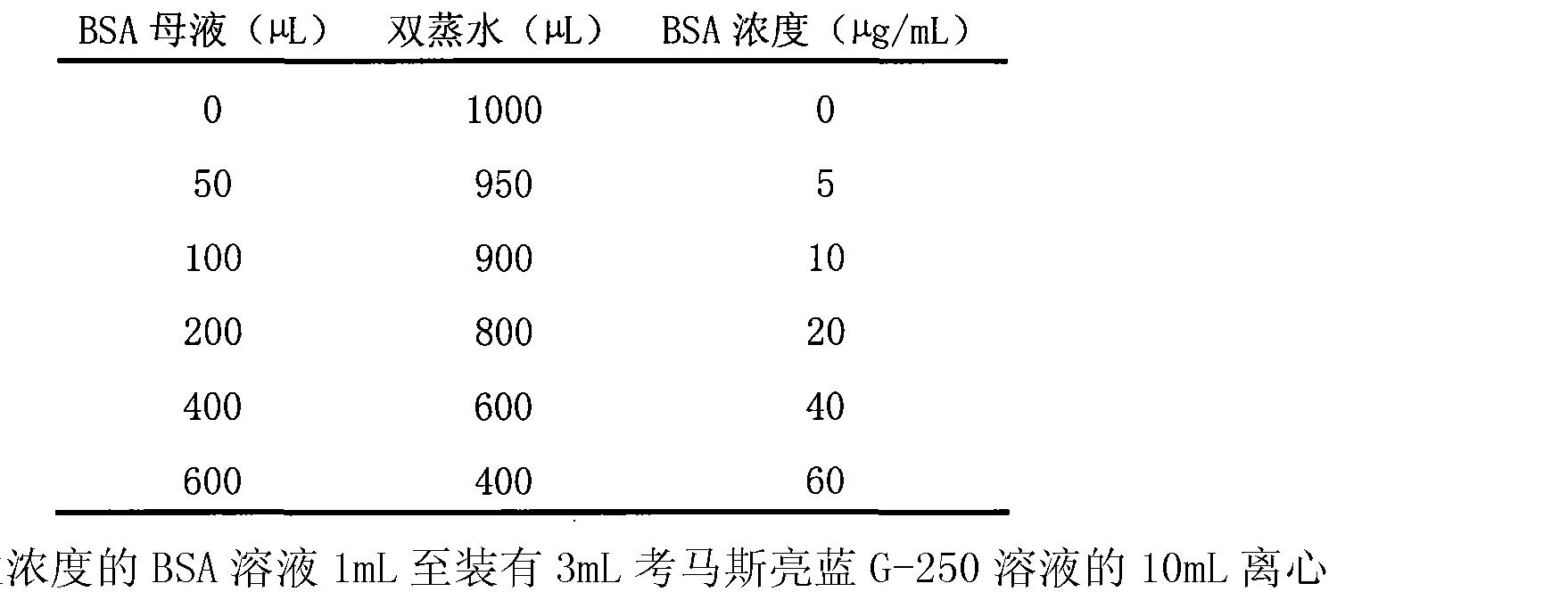 Figure CN102485894BD00111