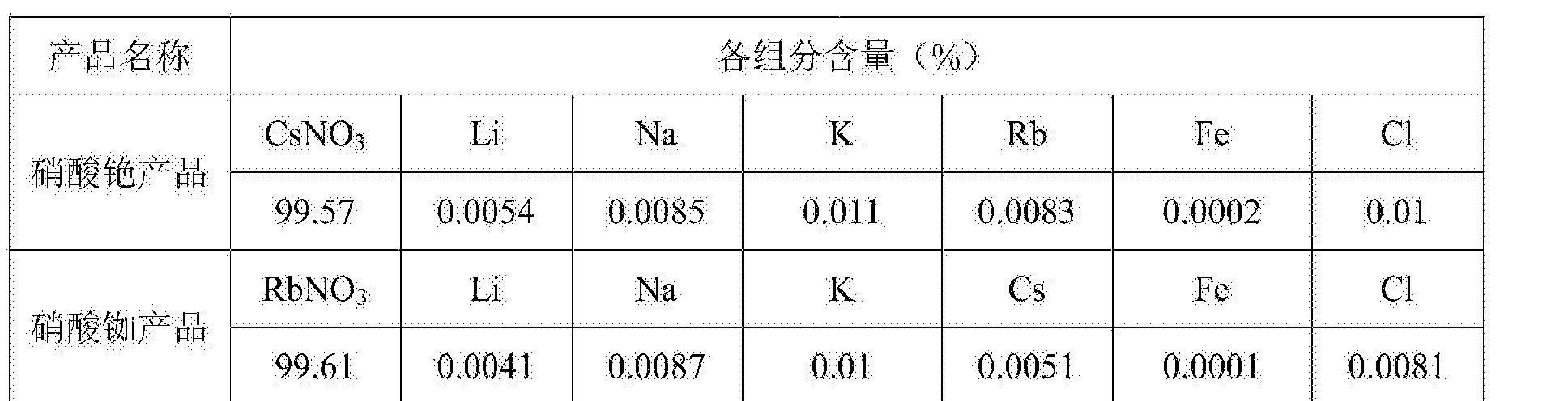 Figure CN107217156AD00121