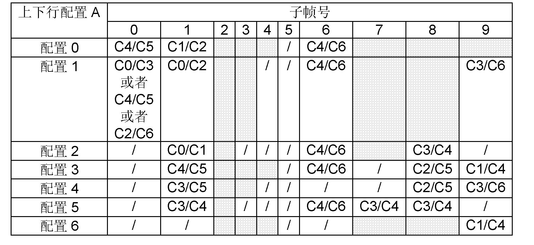 Figure CN102594438AD00292