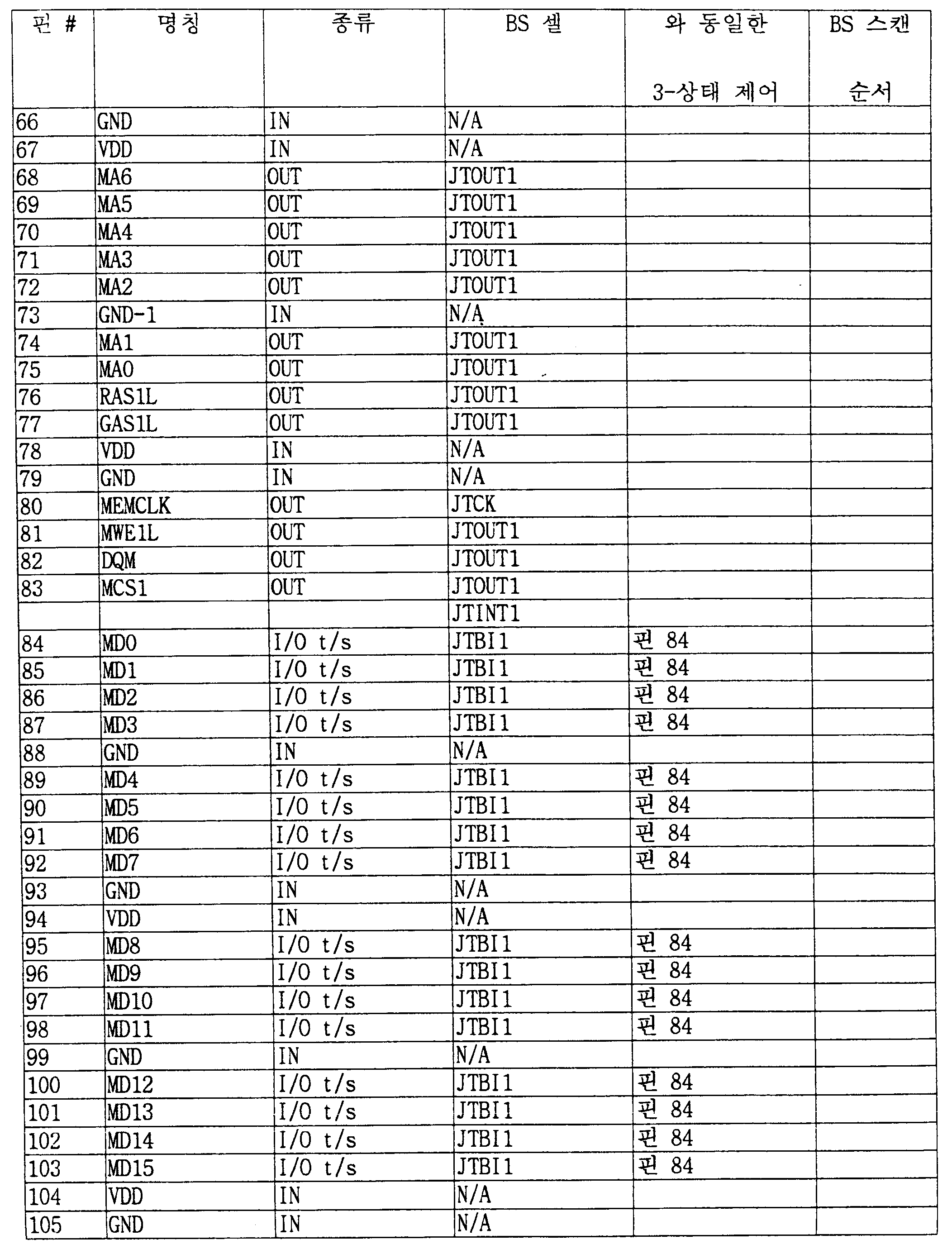 Figure kpo00105