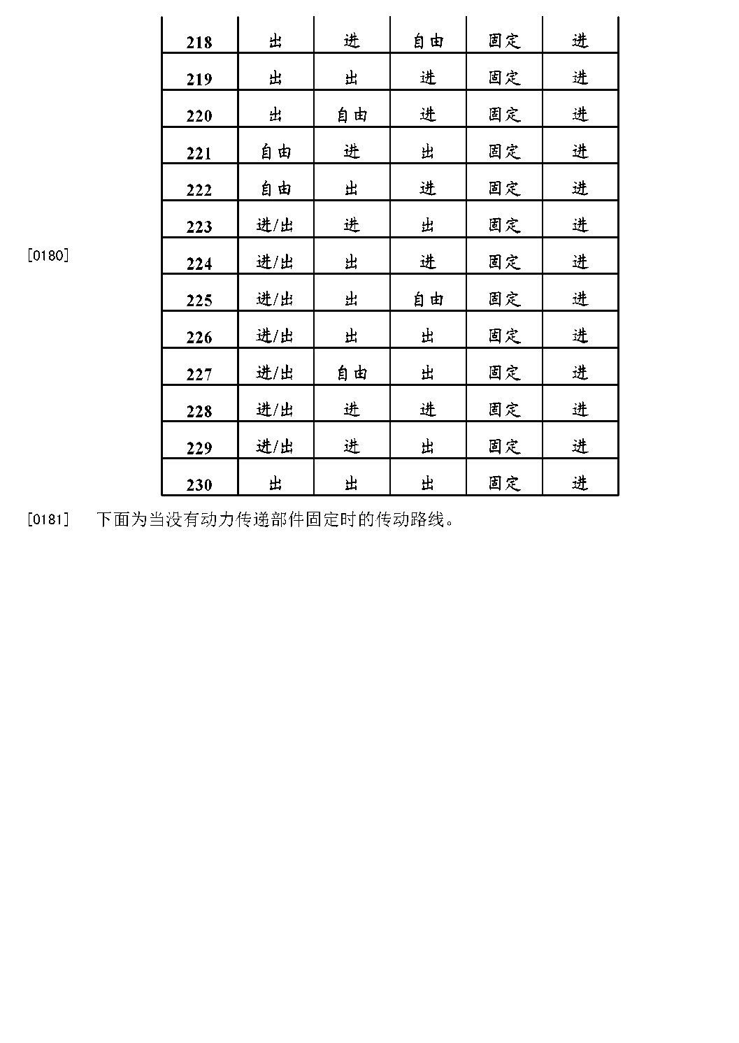 Figure CN102506135BD00391