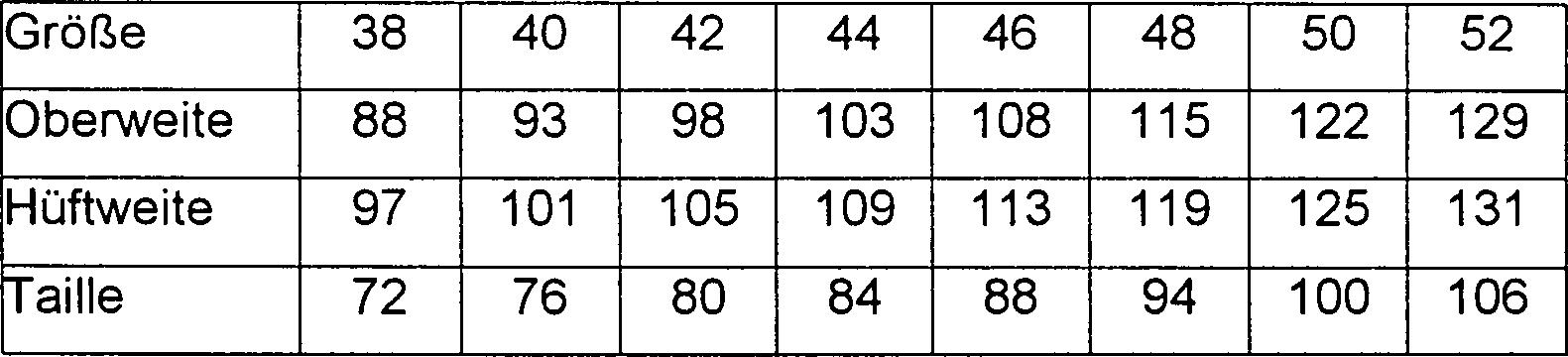 DE10136074B4 - Verfahren zum Gradieren von ...
