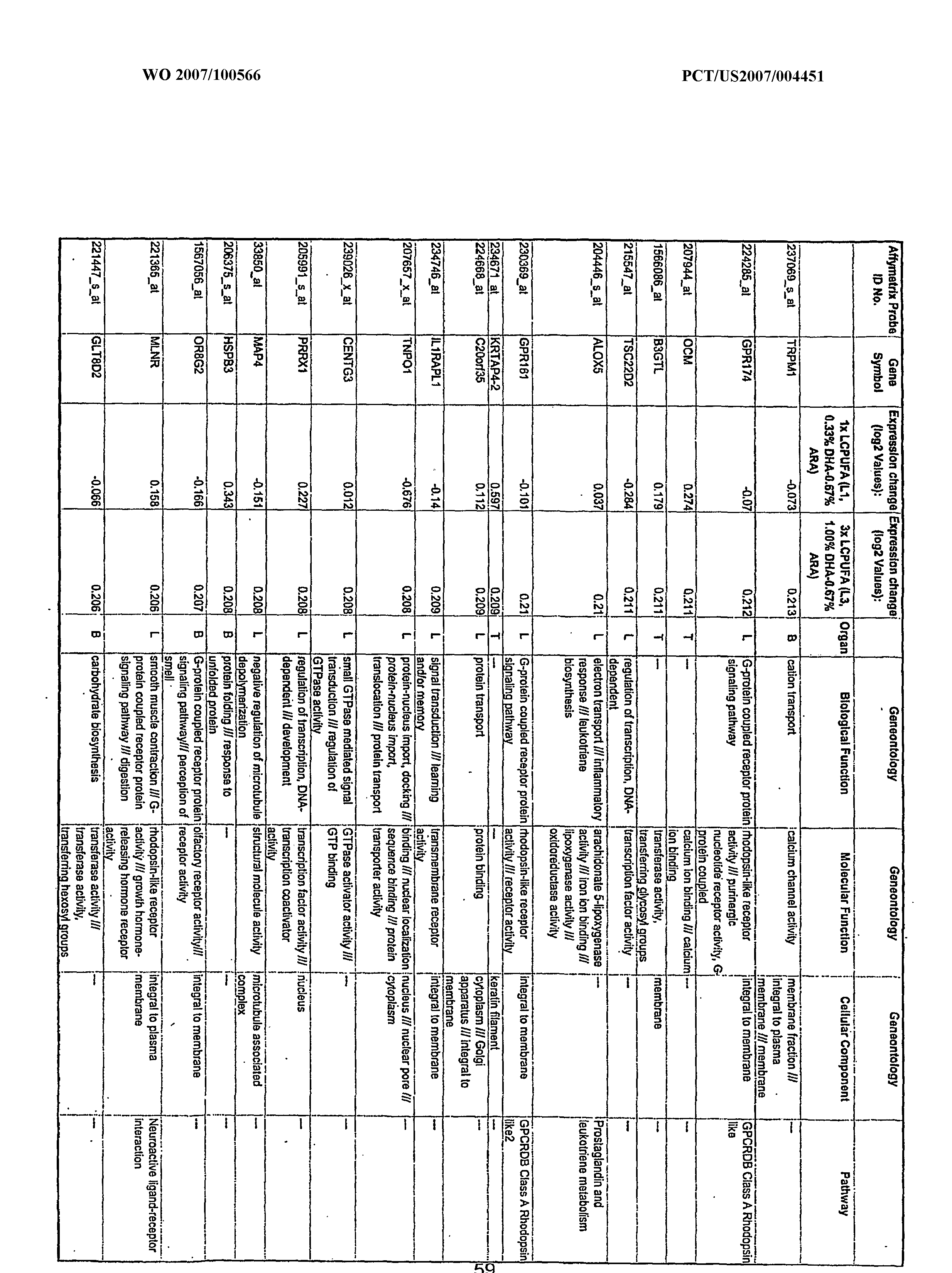 Figure imgf000061_0001