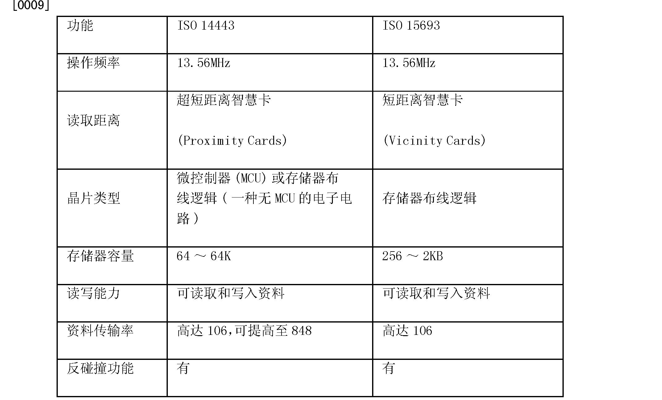Figure CN102024172BD00051