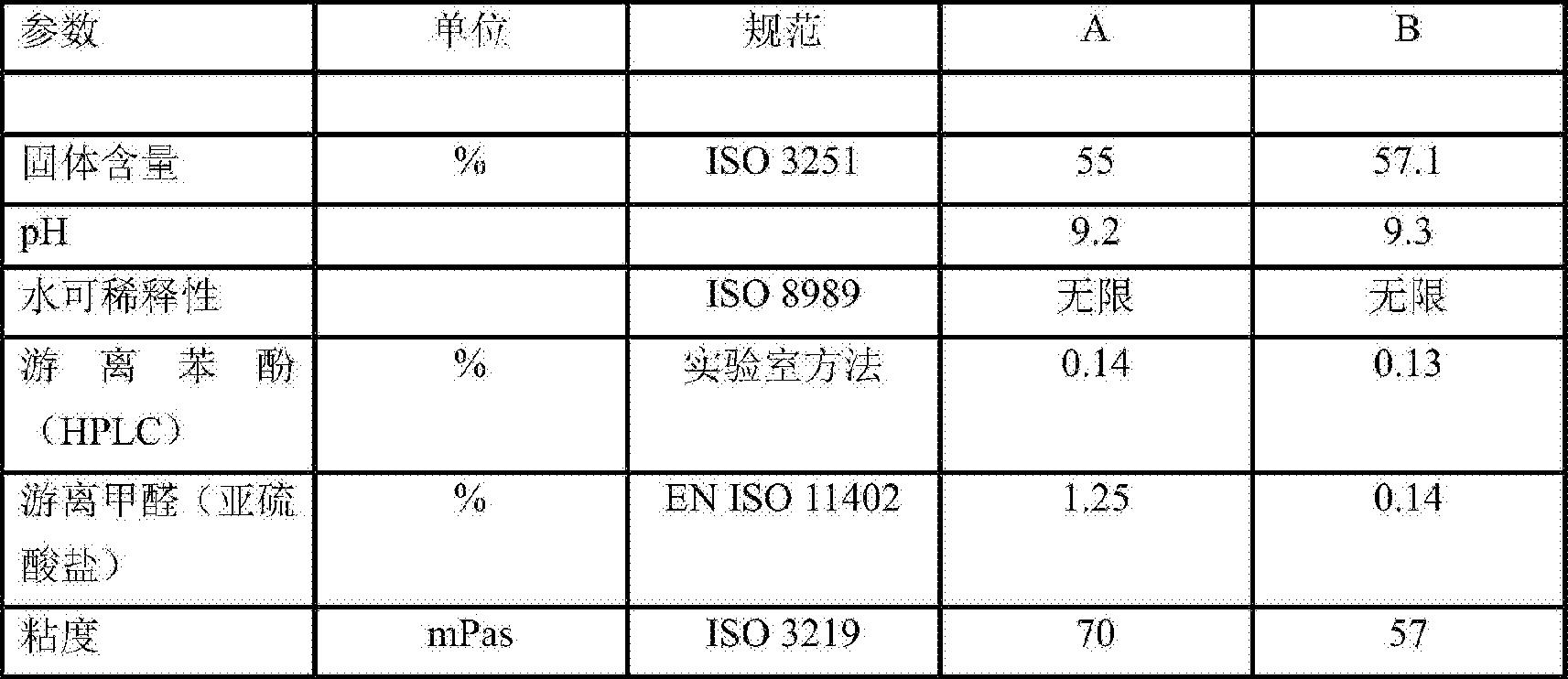 Figure CN104053691BD00191