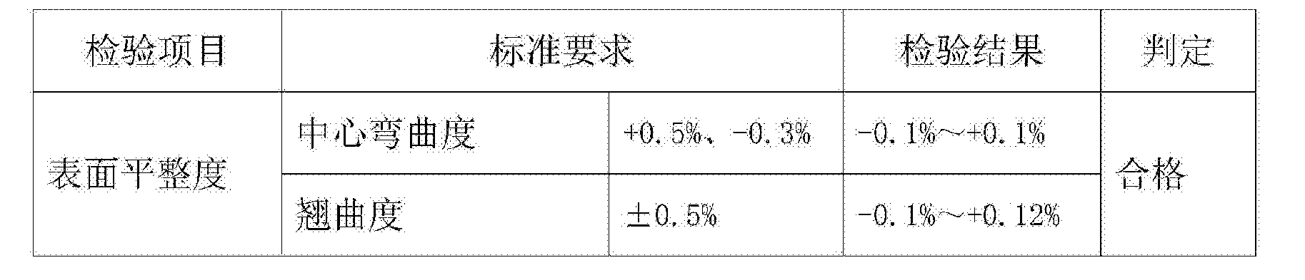 Figure CN105016787BD00101
