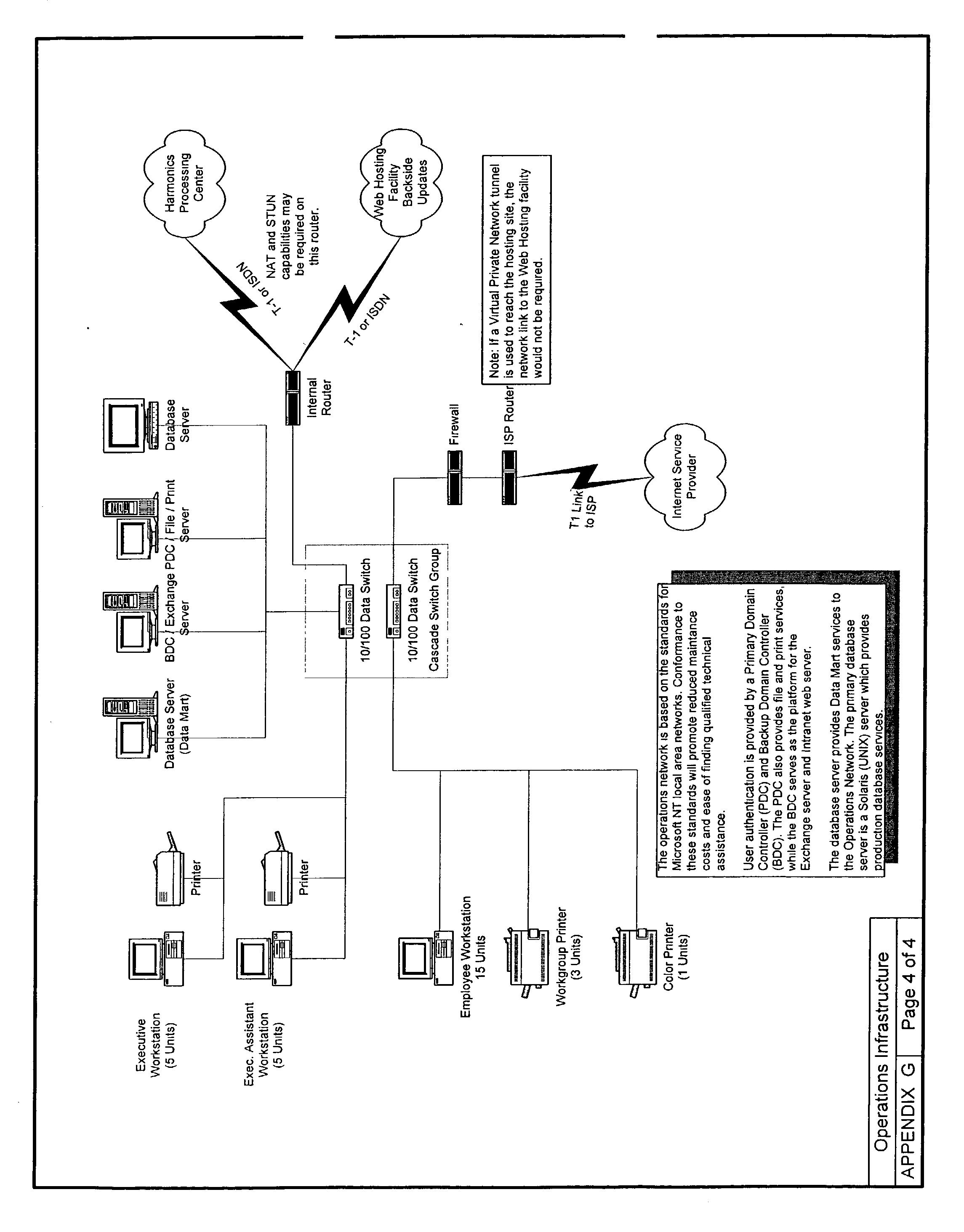 Figure US20030023491A1-20030130-P00087