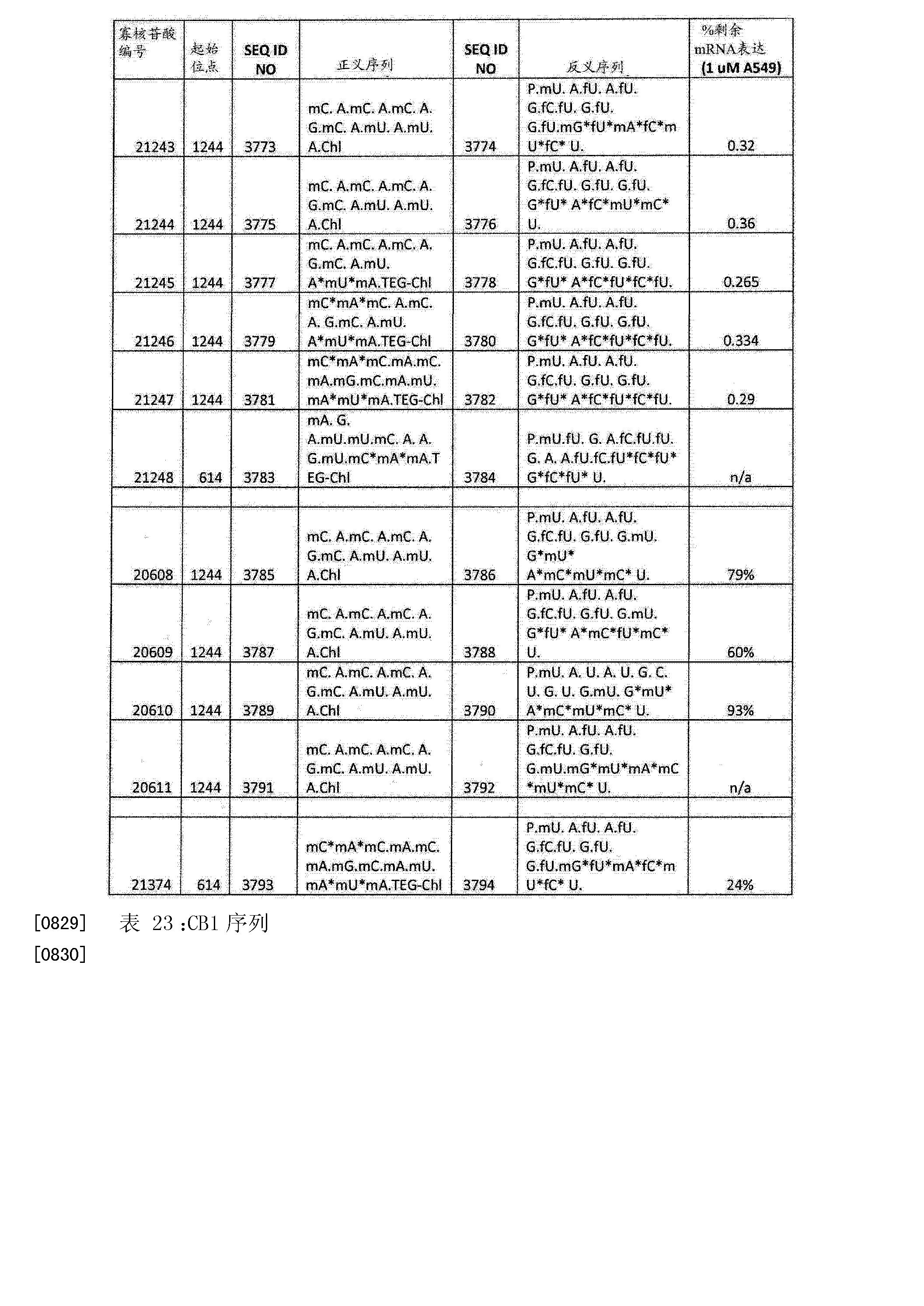 Figure CN103108642BD02091