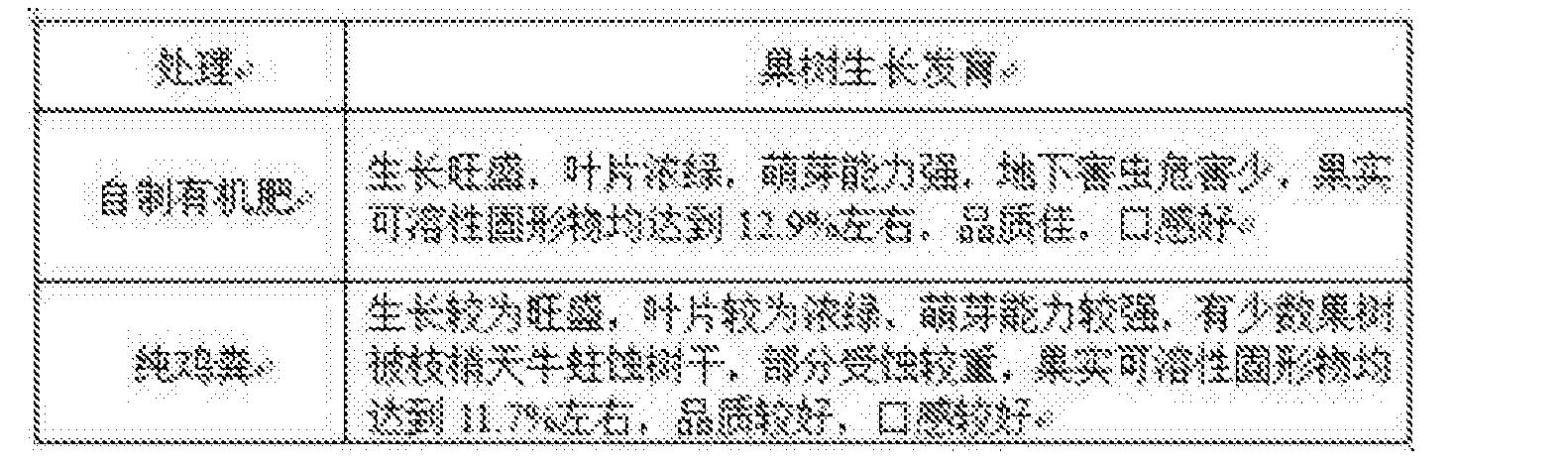 Figure CN105145261BD00101