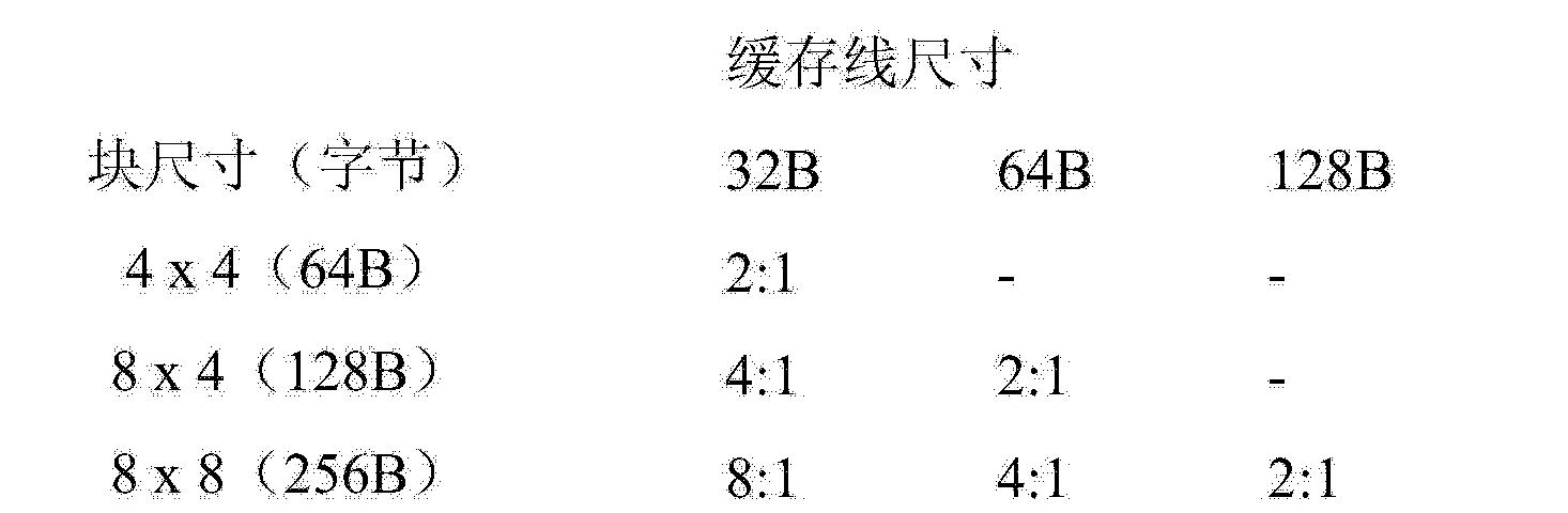 Figure CN104113757AD00072