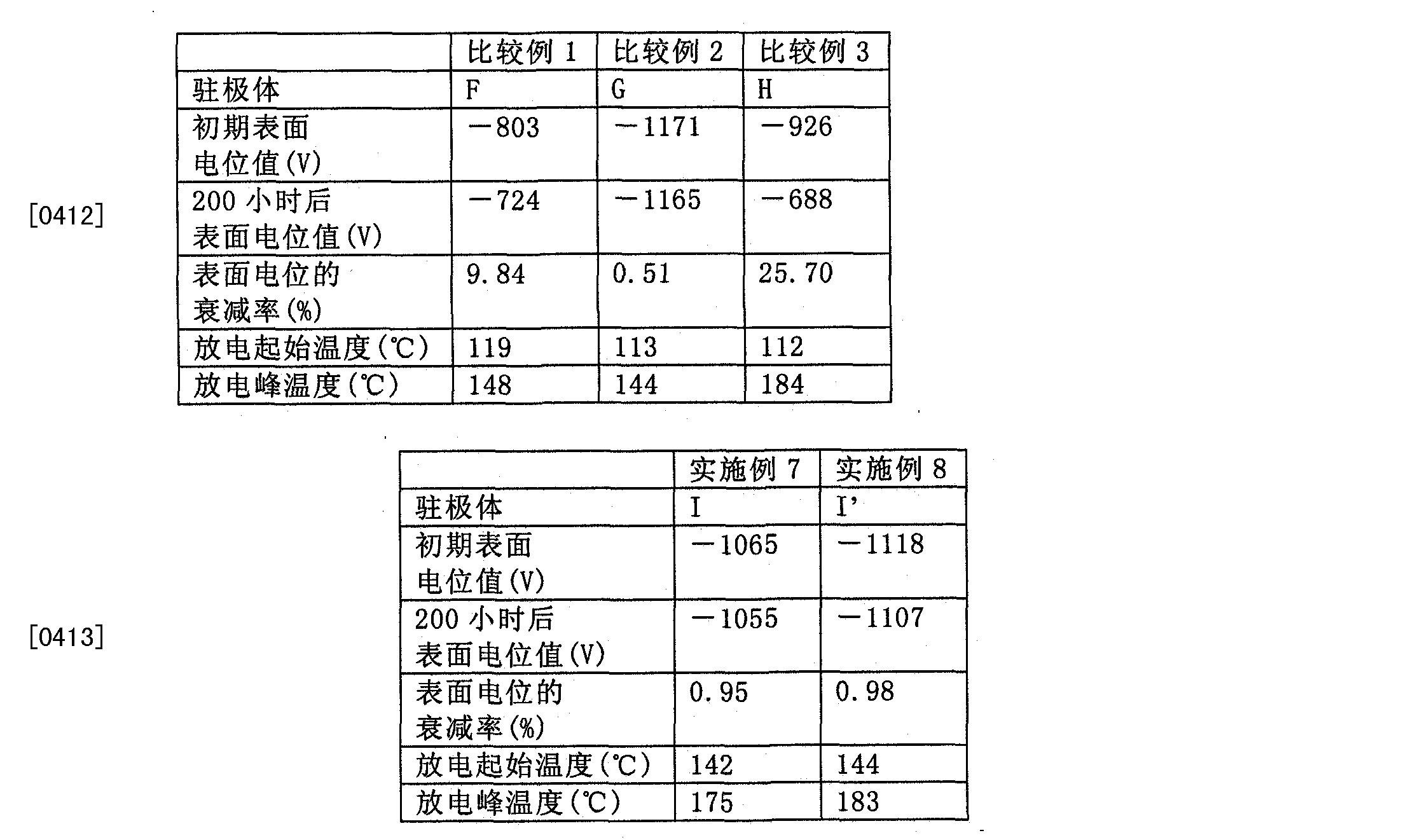 Figure CN102159649BD00351
