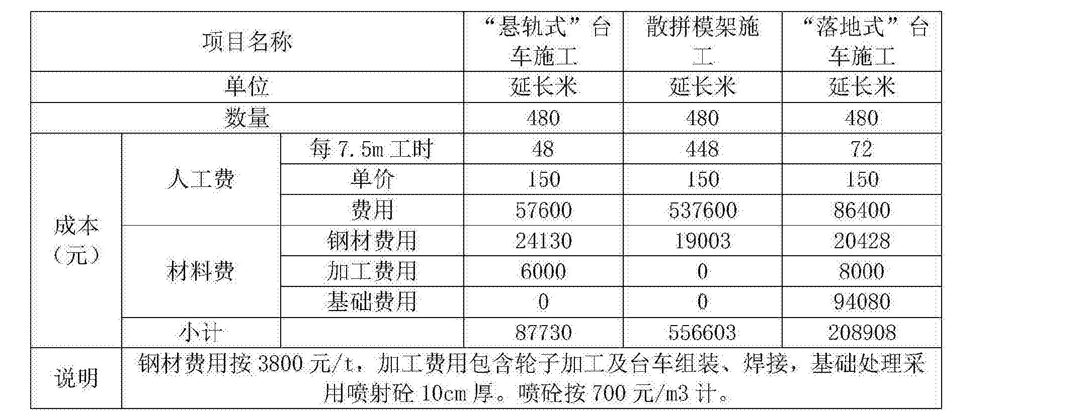 Figure CN103939114BD00091