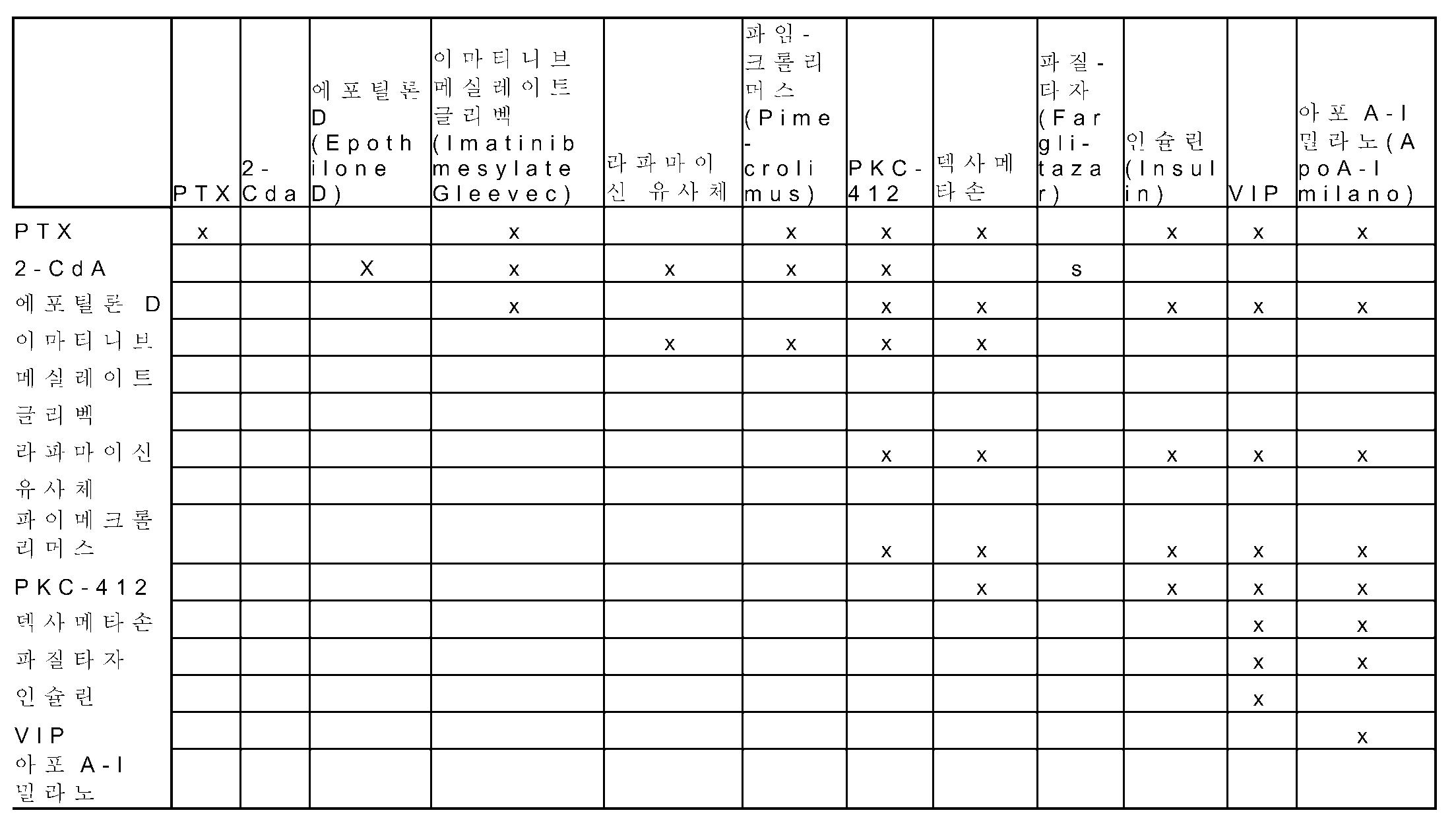 Figure 112010044365872-pat00009