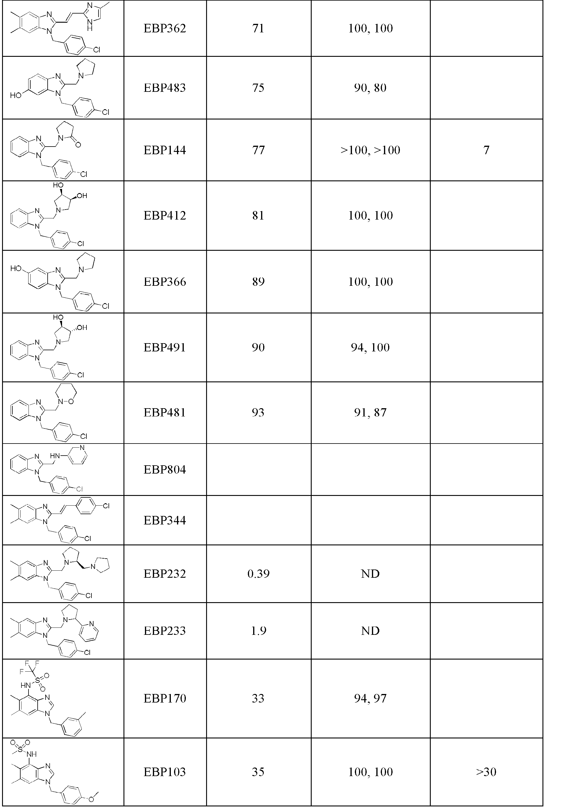 Figure CN102448458BD01201