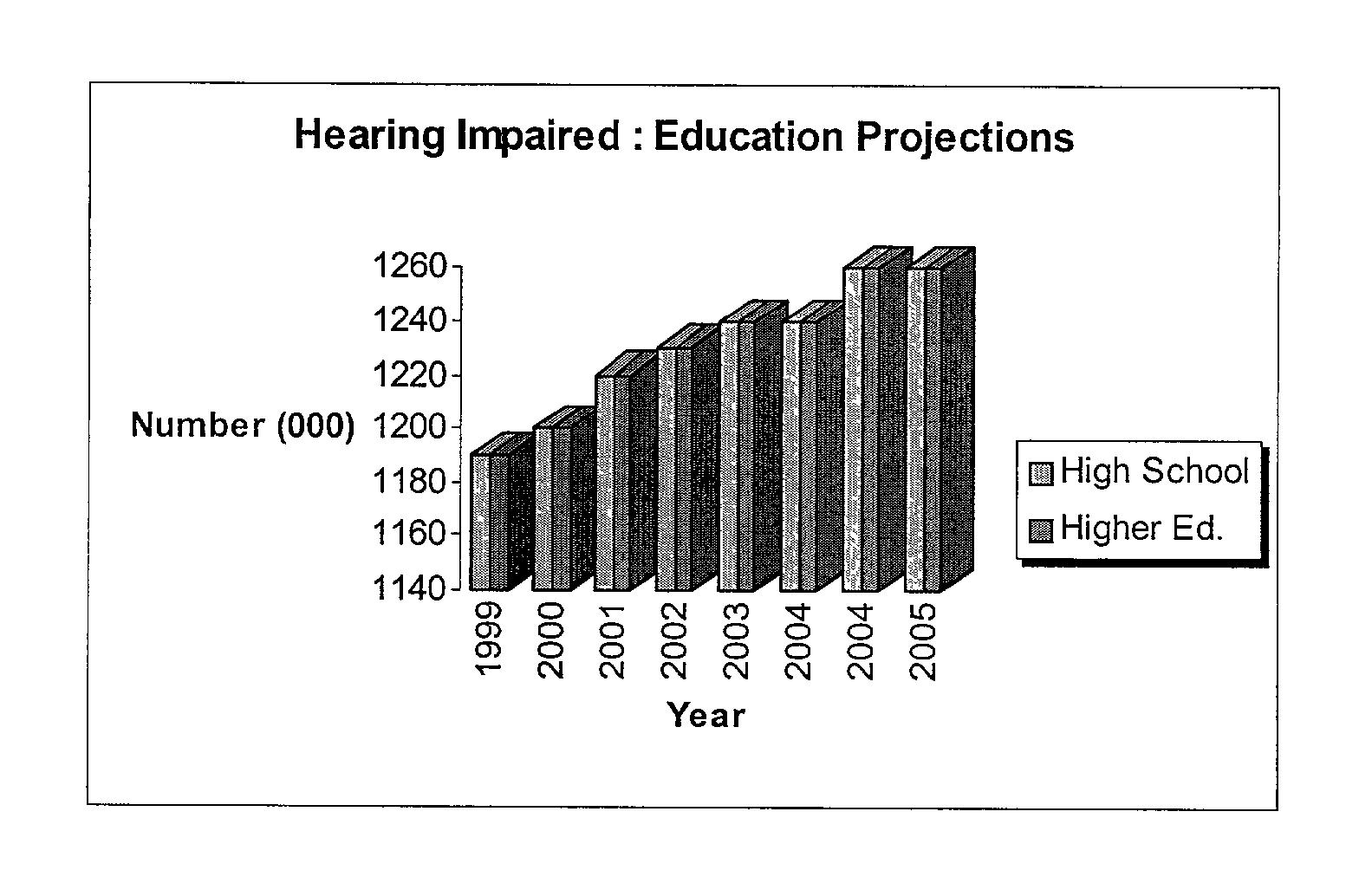 Figure US20020069067A1-20020606-P00003