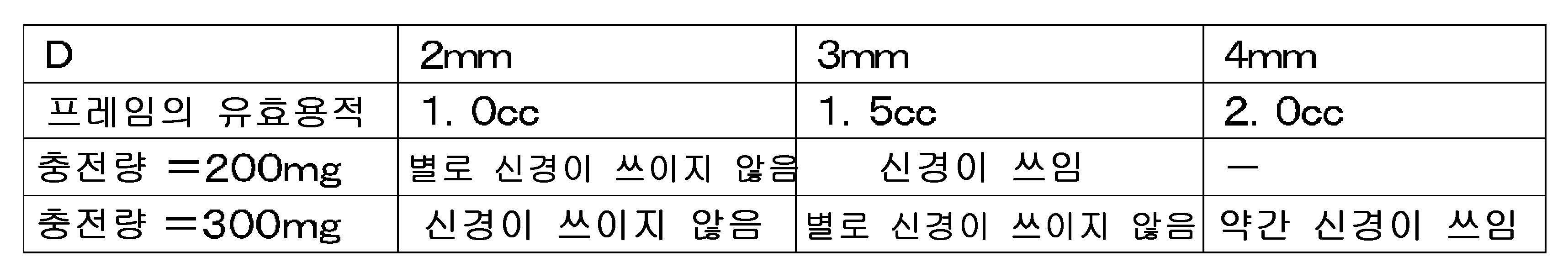 Figure 112013008922470-pct00001