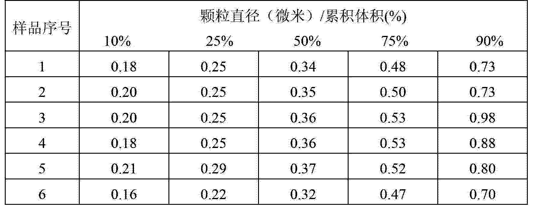 Figure CN102711743AD00492