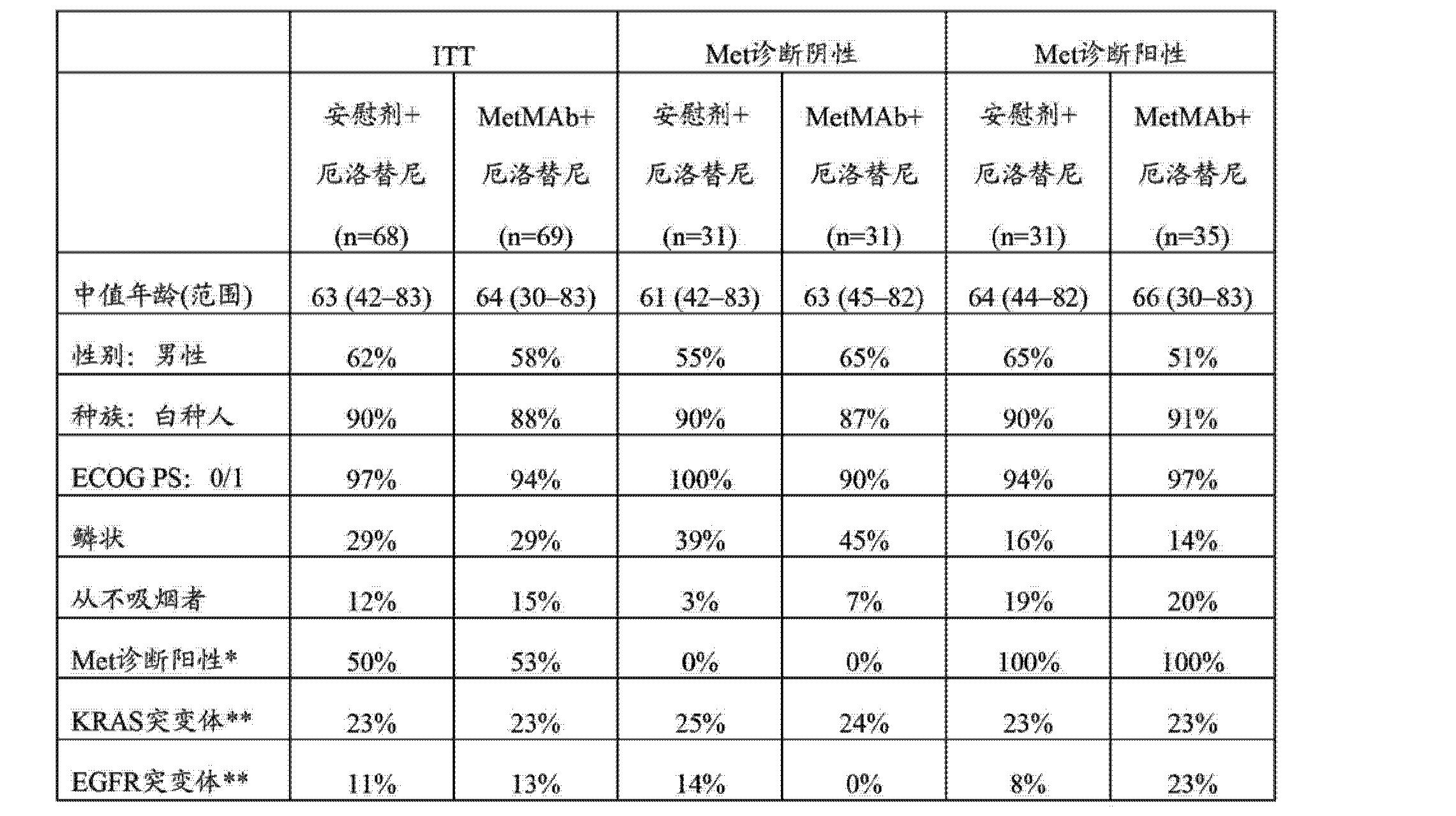 Figure CN103221825AD00701