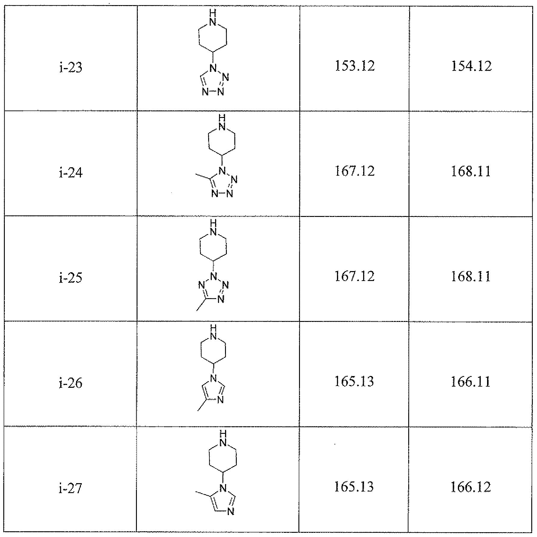 WO2011025690A1 - Novel pyrrolidine derived beta 3 adrenergic
