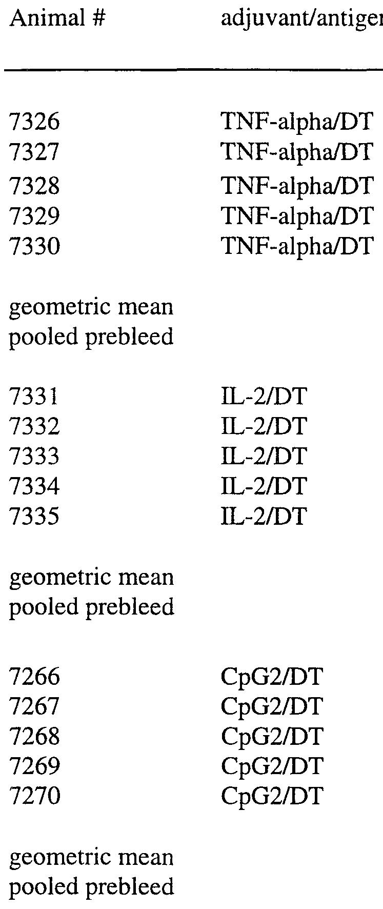 Figure imgf000058_0001