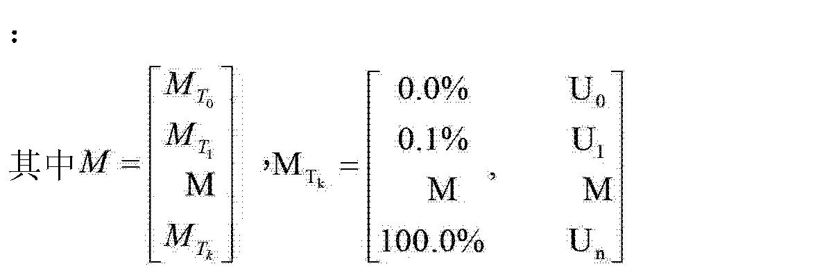 Figure CN103135065AD00061