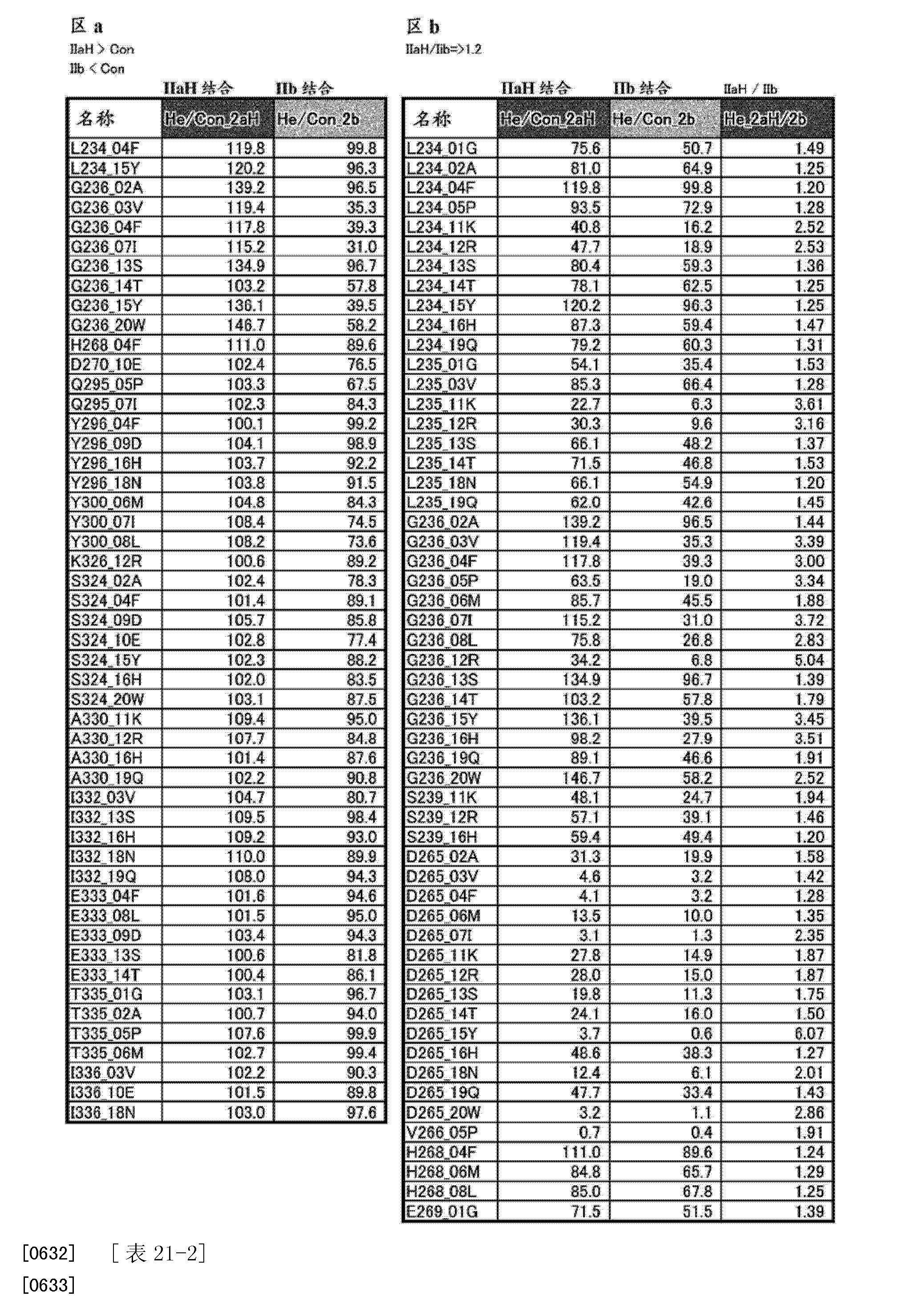 Figure CN103827300AD01041