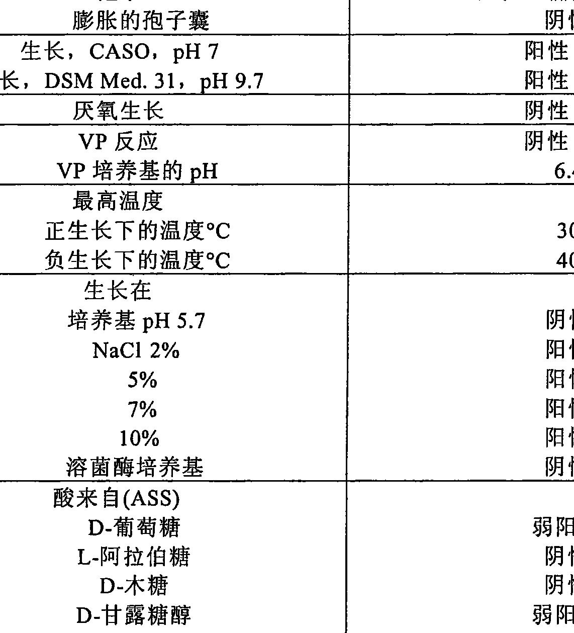 Figure CN1606618BD00431