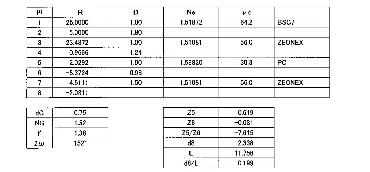 Figure 112006012752748-pat00010