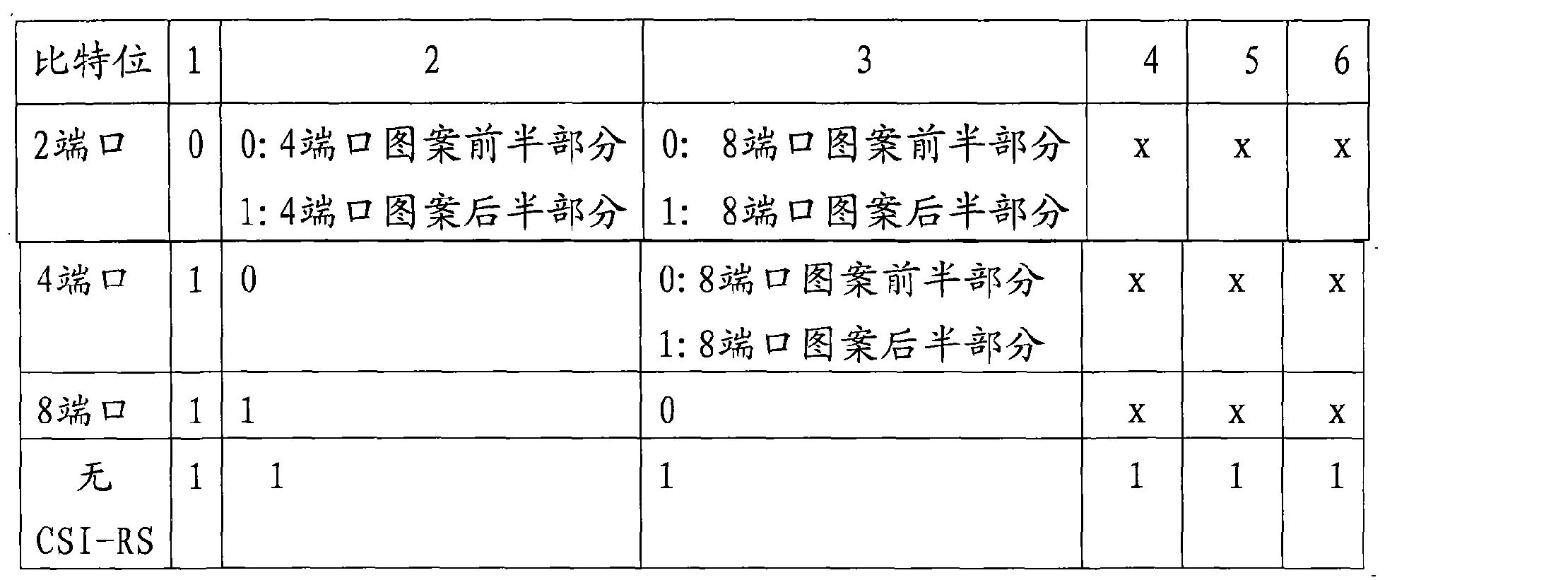 Figure CN102347817BD00092