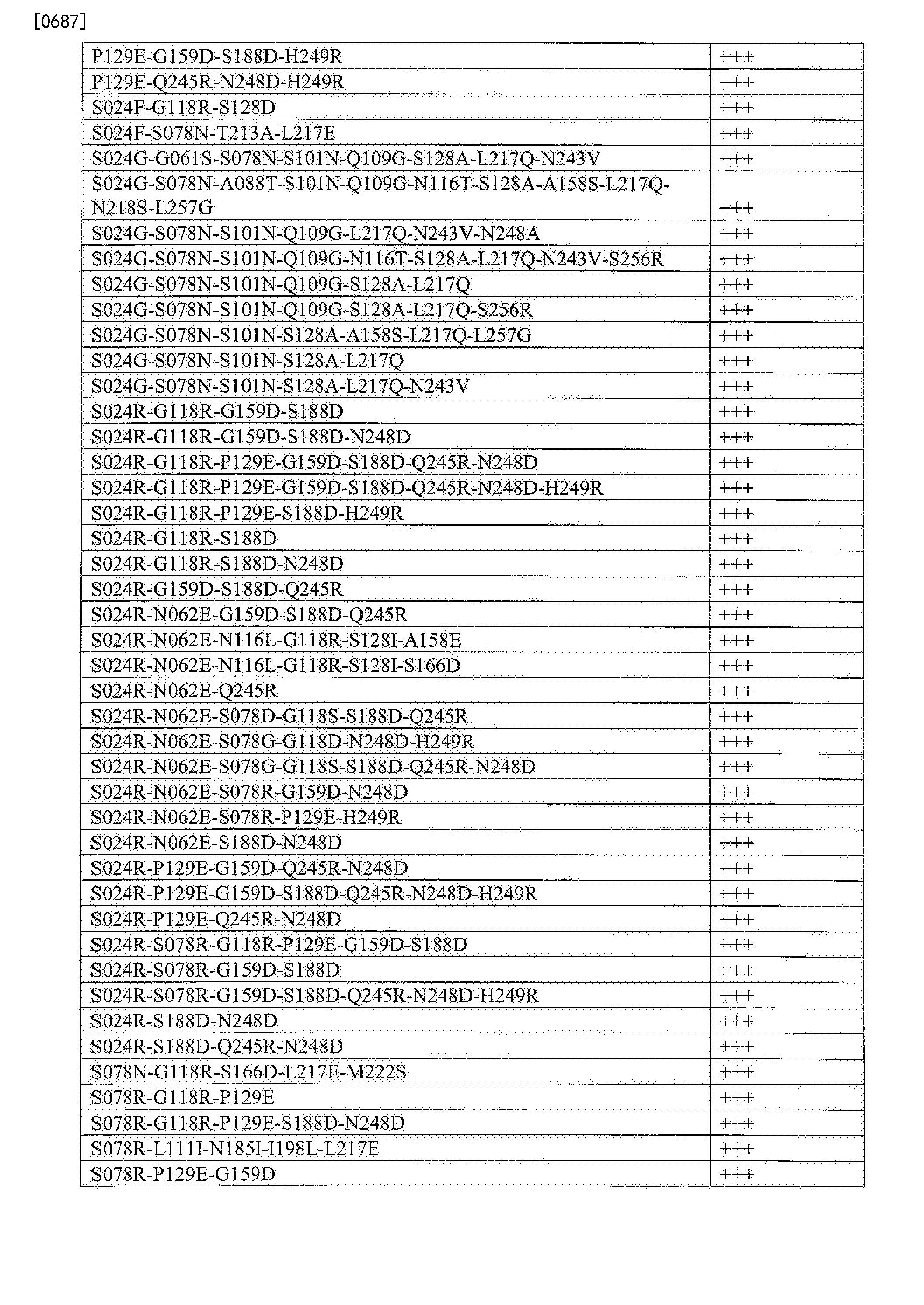 Figure CN103764823BD02891
