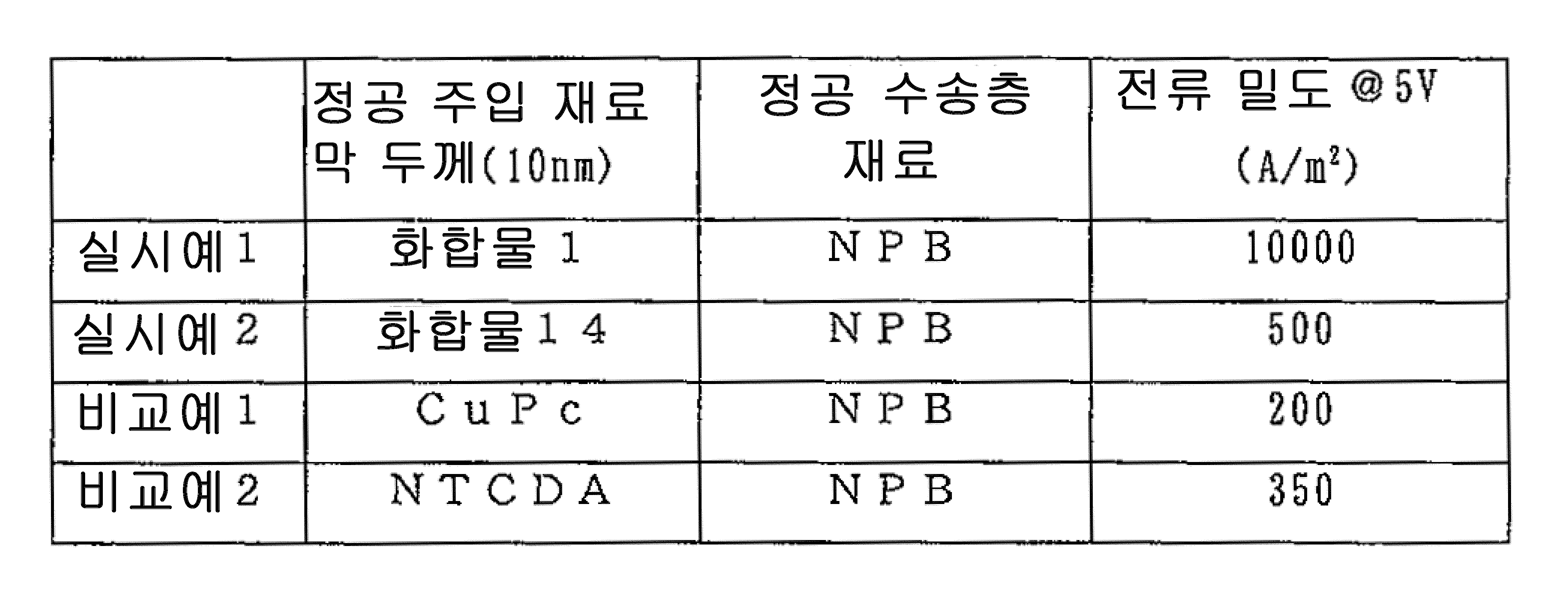 Figure 112010069586278-pct00005