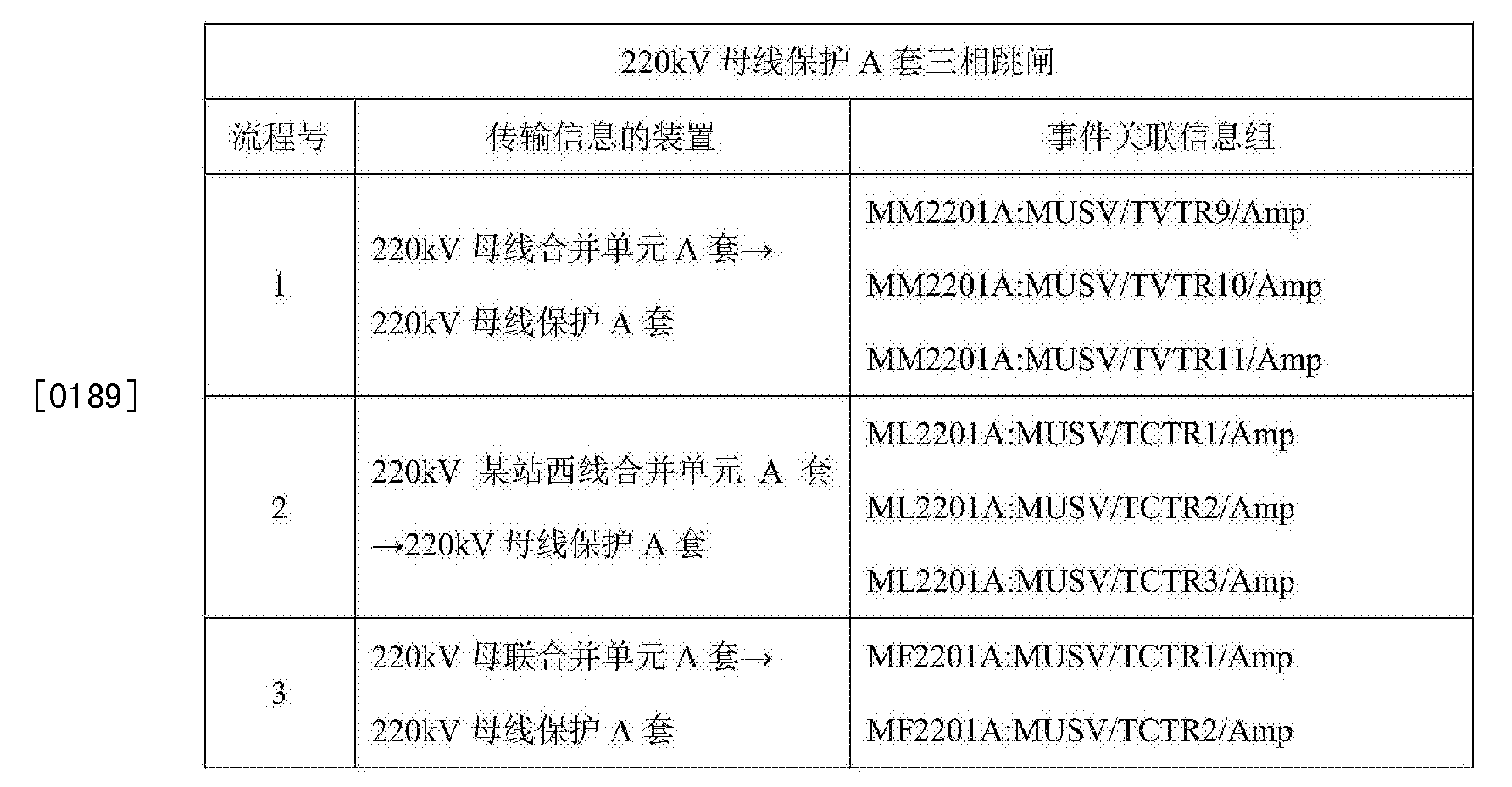 Figure CN105573283AD00332