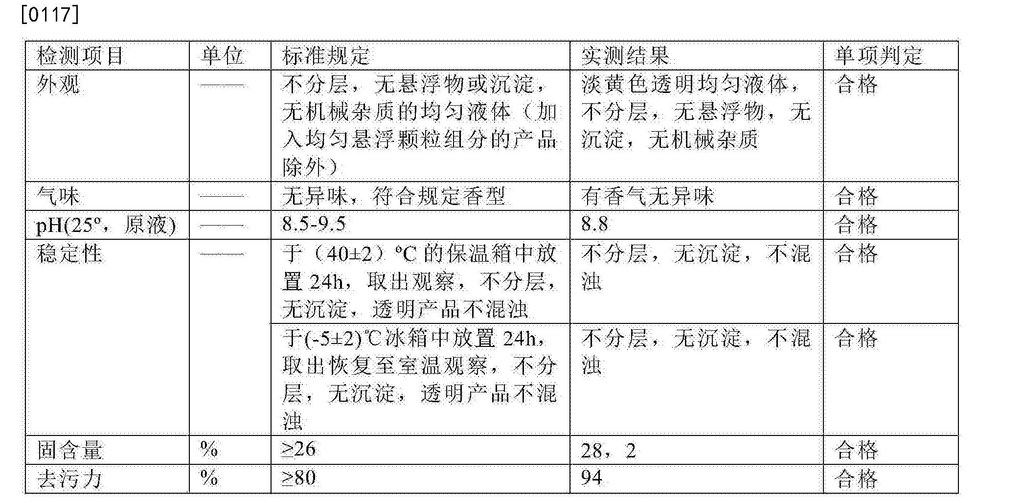 Figure CN105296177BD00131