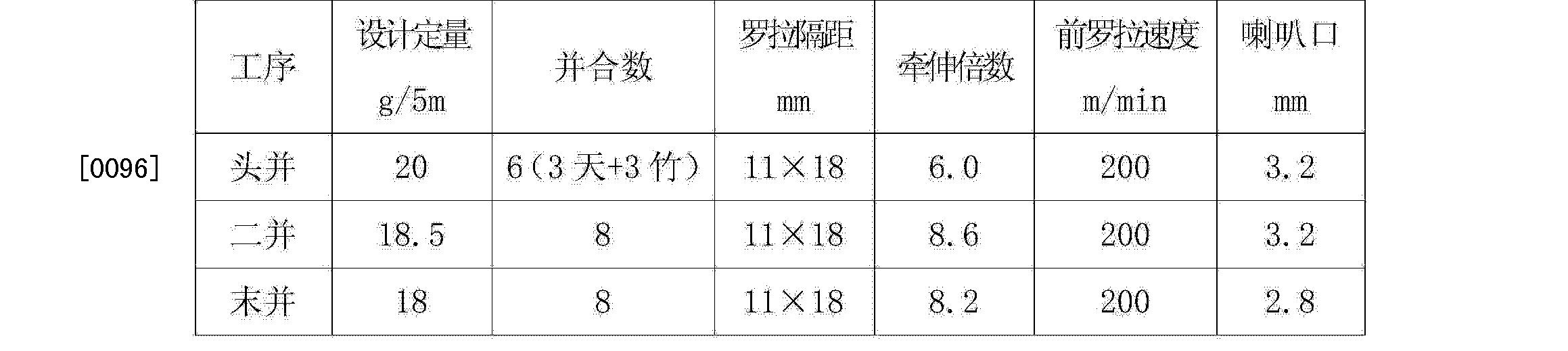 Figure CN103046200BD00111