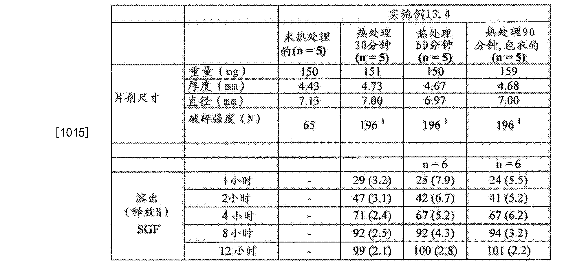 Figure CN102688241BD00871