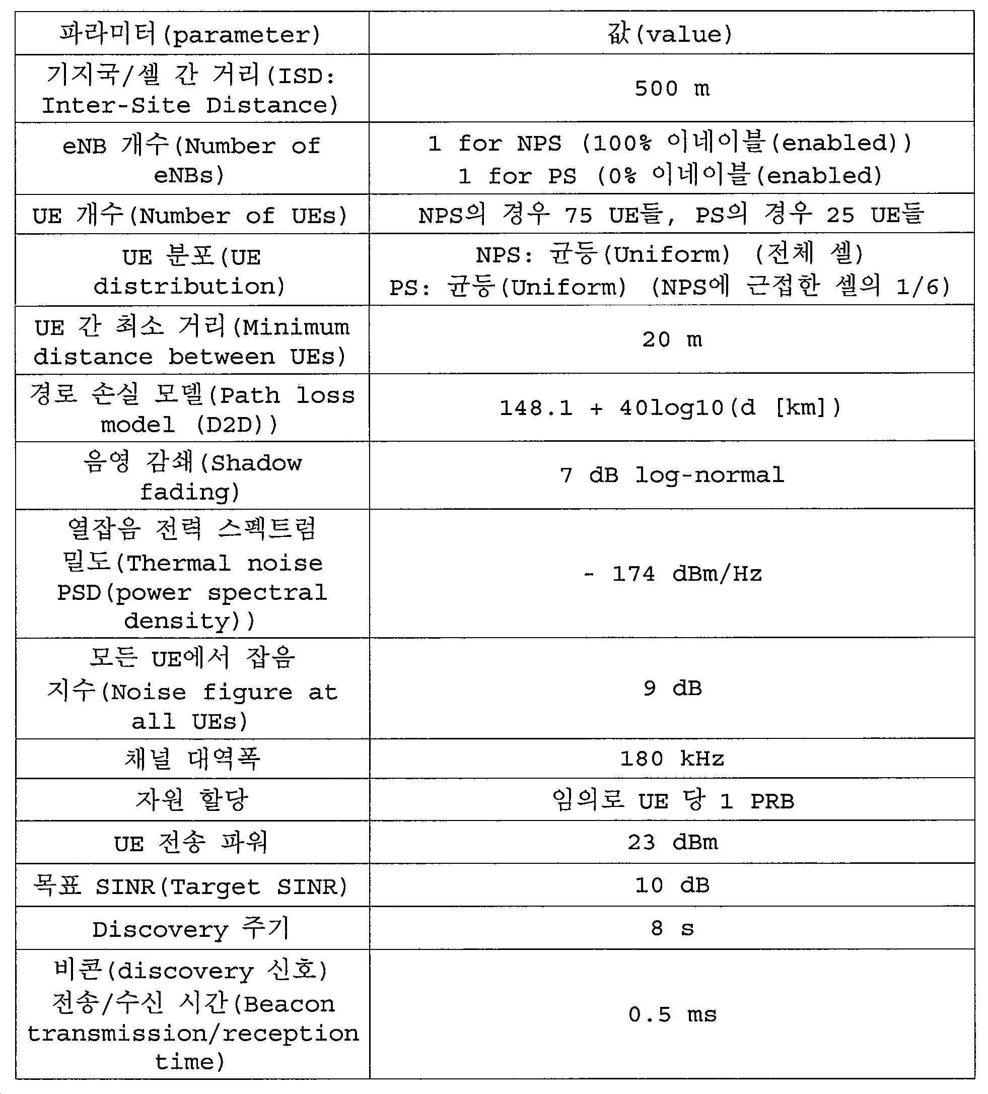 Figure 112016075401378-pct00046
