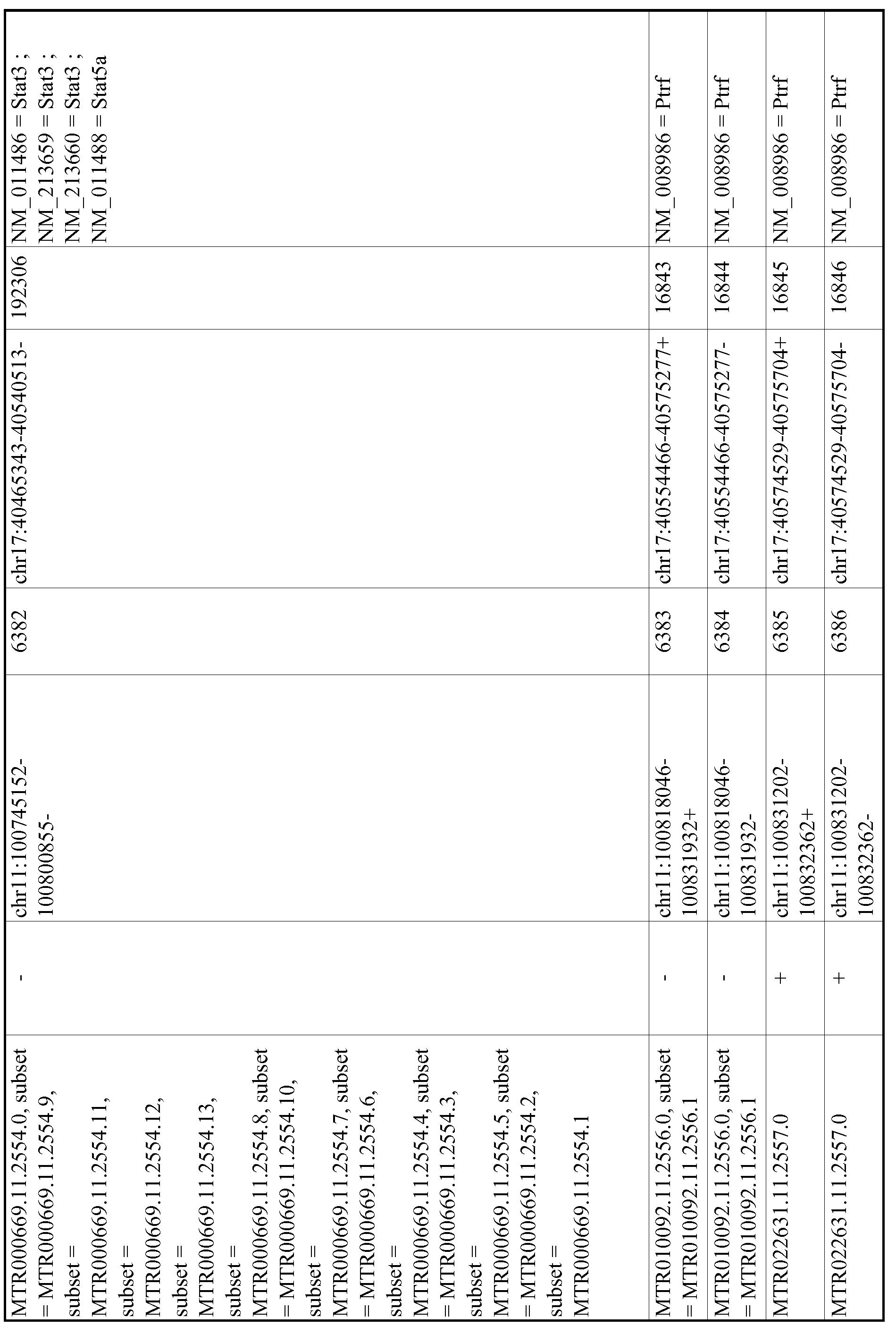Figure imgf001145_0001