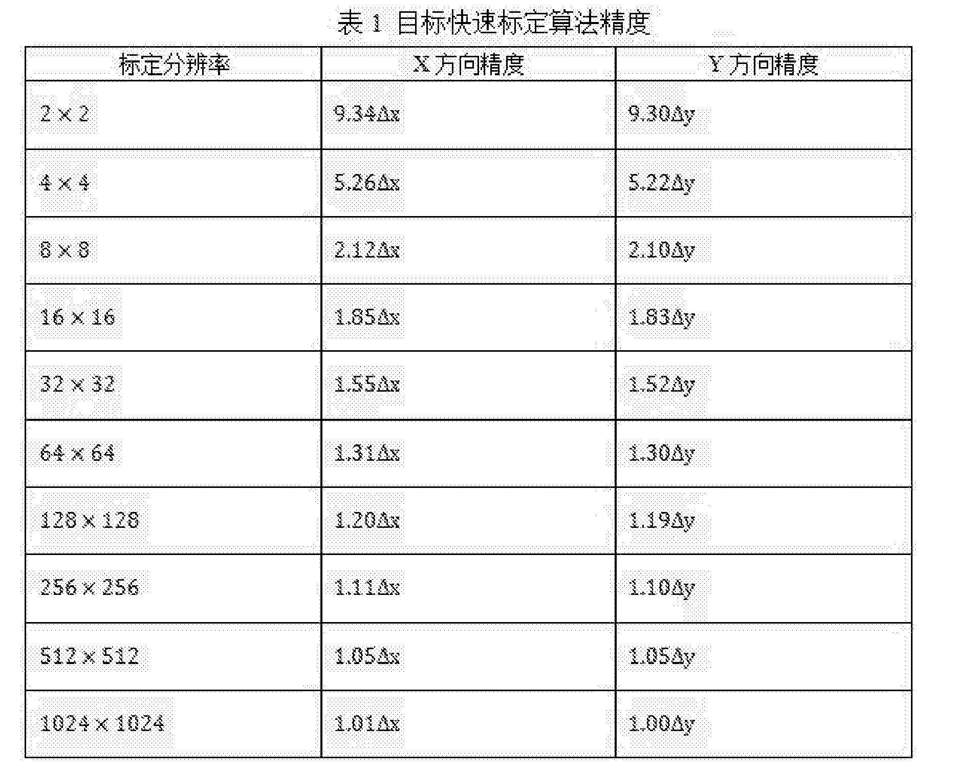 Figure CN104988928BD00092
