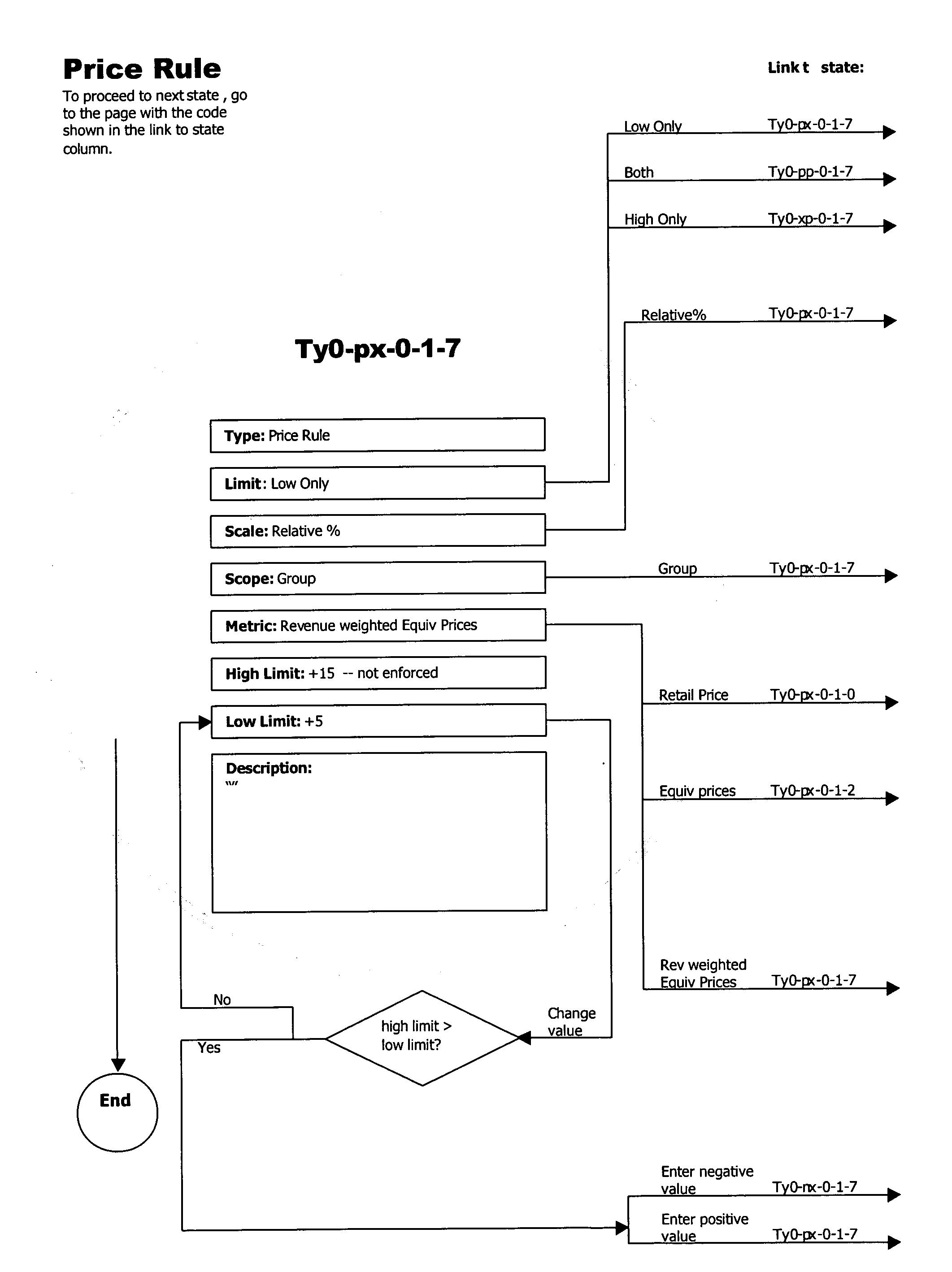 Figure US20040210541A1-20041021-P00052