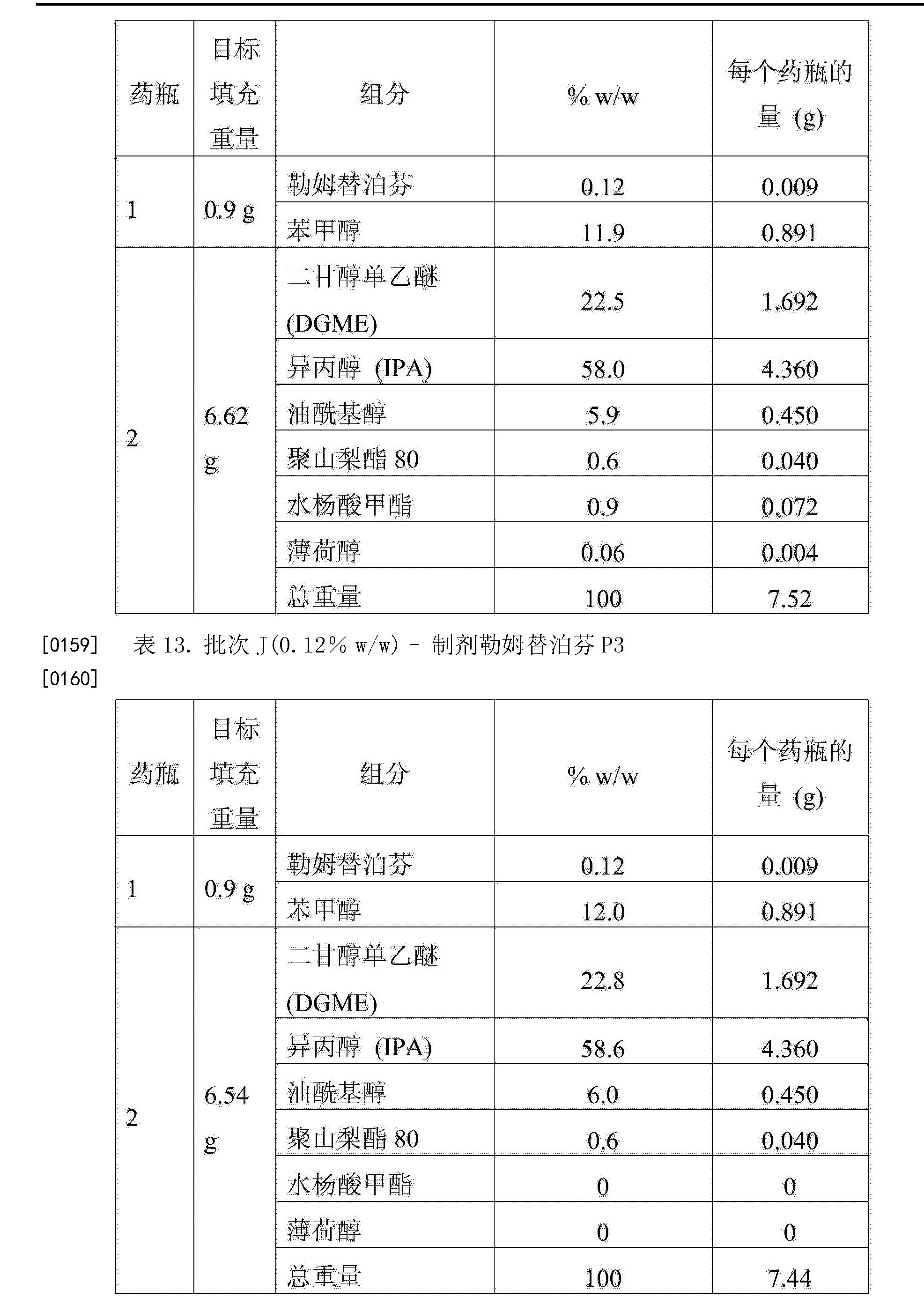 Figure CN104703624AD00301