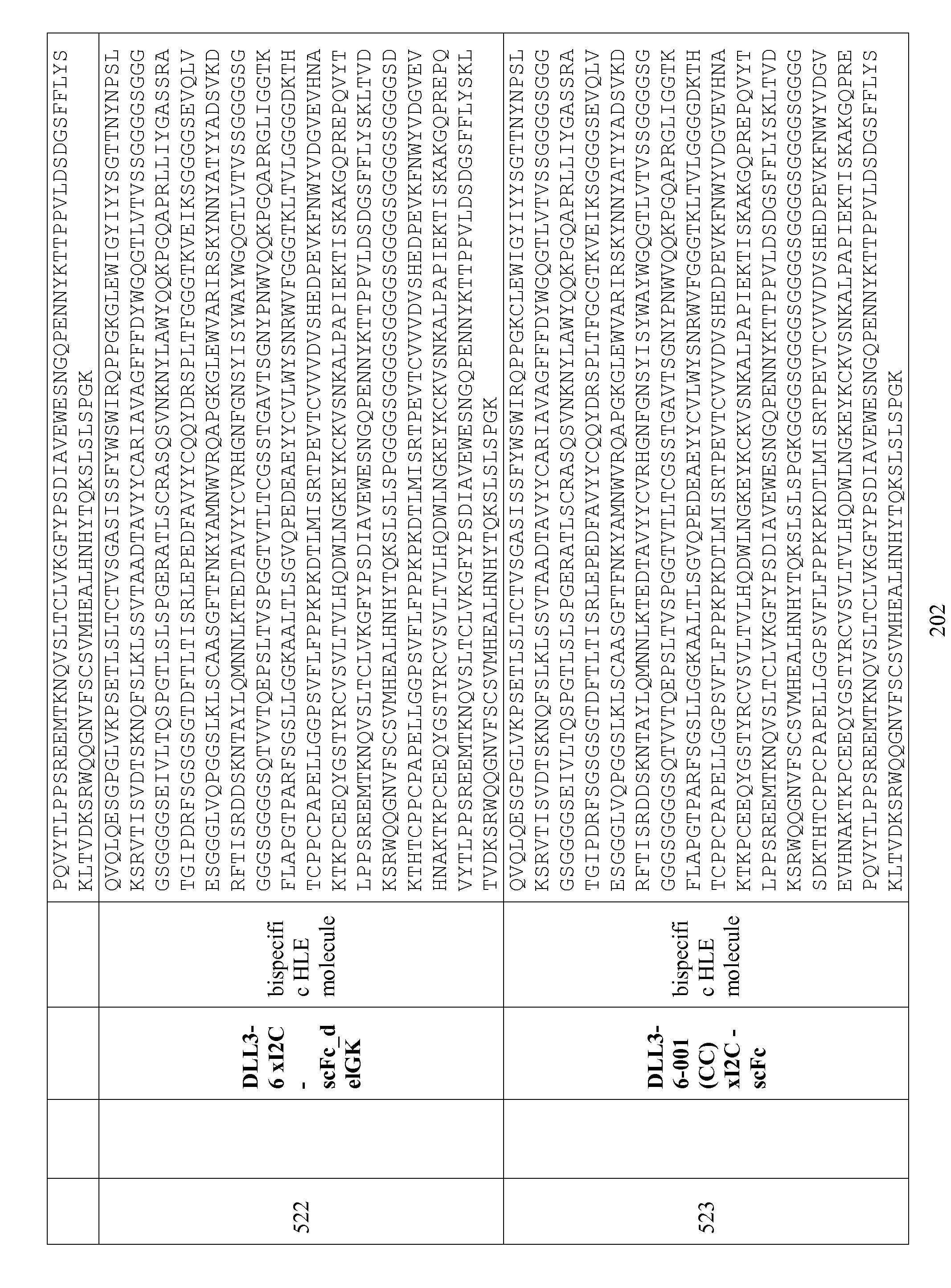 Figure imgf000203_0001